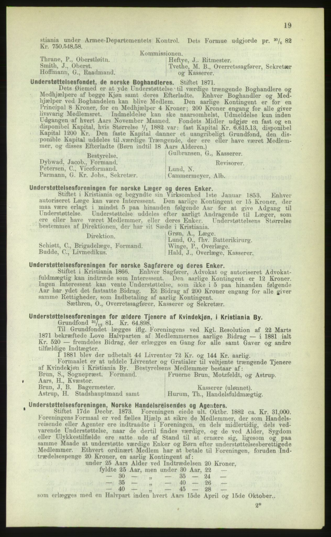 PUBL, Kristiania/Oslo adressebok, 1883, s. 19