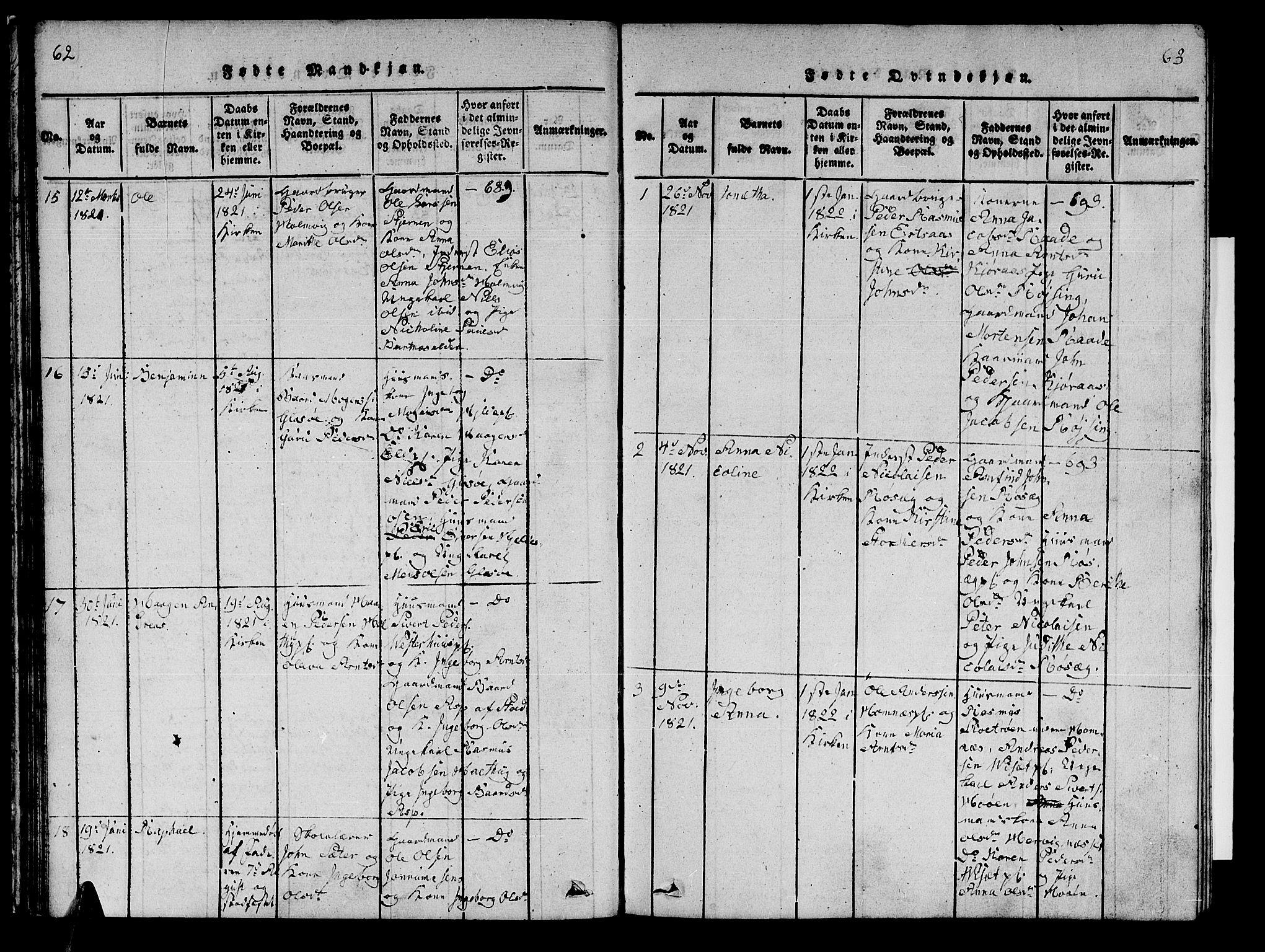 SAT, Ministerialprotokoller, klokkerbøker og fødselsregistre - Nord-Trøndelag, 741/L0400: Klokkerbok nr. 741C01, 1817-1825, s. 62-63