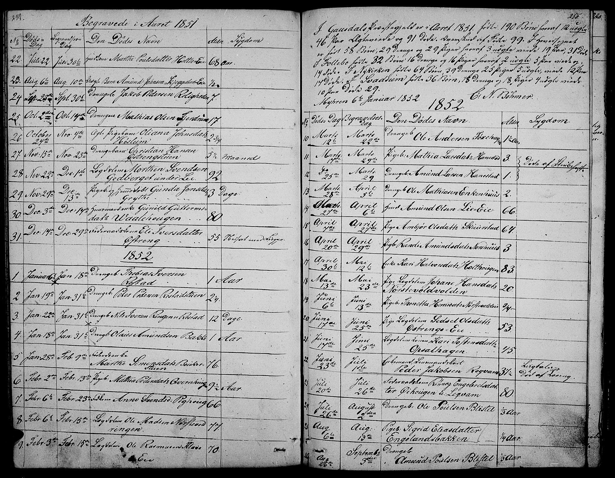 SAH, Gausdal prestekontor, Klokkerbok nr. 3, 1829-1864, s. 249-250