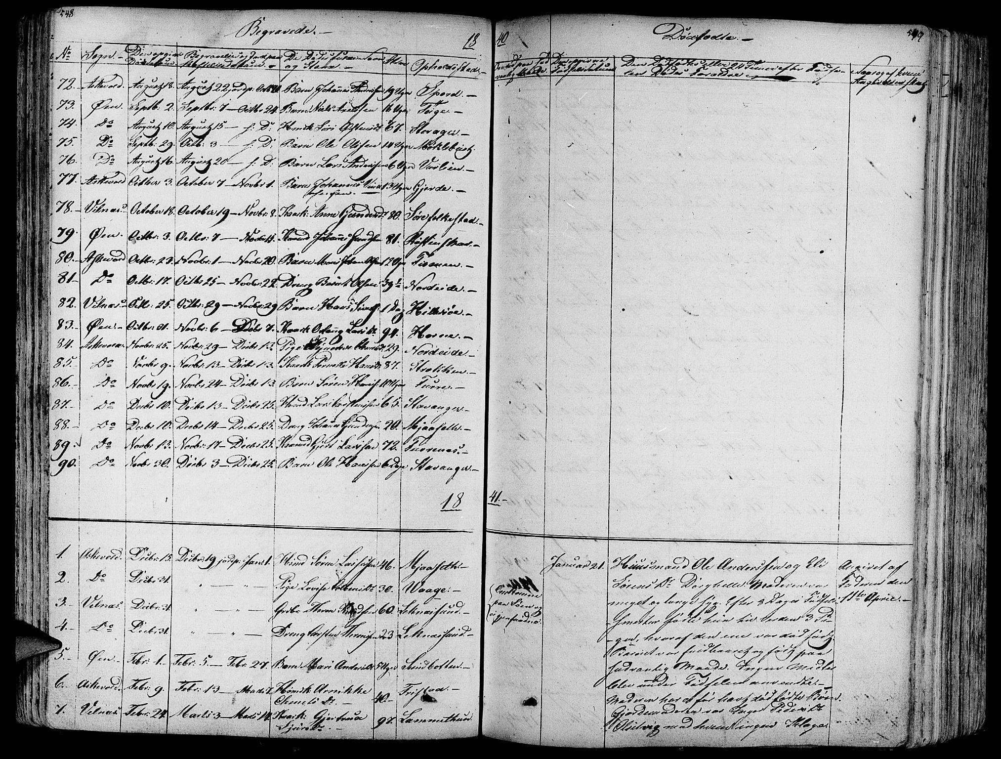 SAB, Askvoll Sokneprestembete, Ministerialbok nr. A 10, 1821-1844, s. 548-549