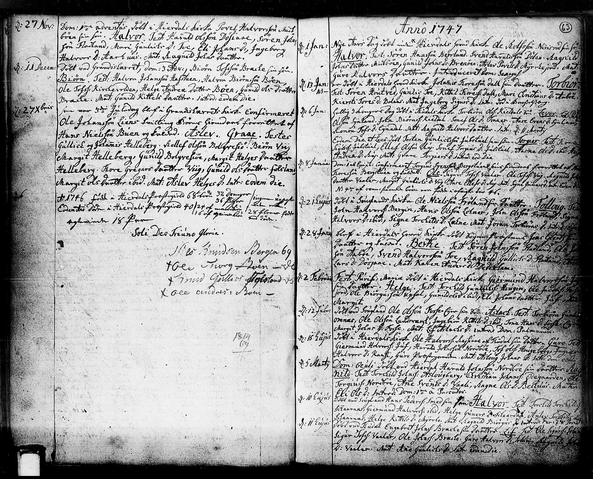 SAKO, Hjartdal kirkebøker, F/Fa/L0003: Ministerialbok nr. I 3, 1727-1775, s. 63