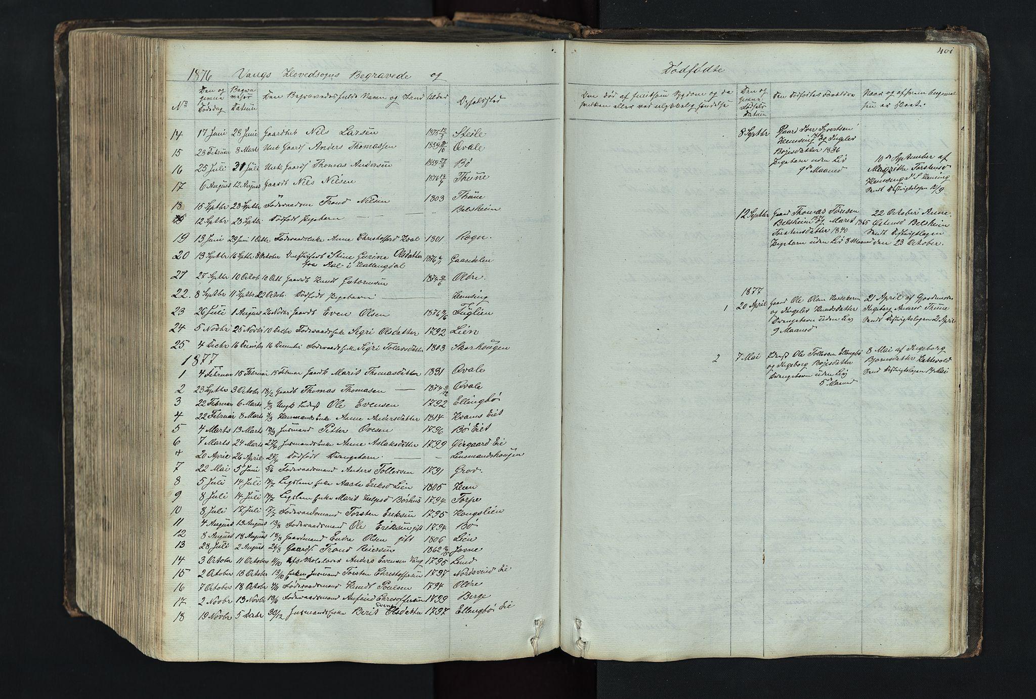 SAH, Vang prestekontor, Valdres, Klokkerbok nr. 4, 1835-1892, s. 401