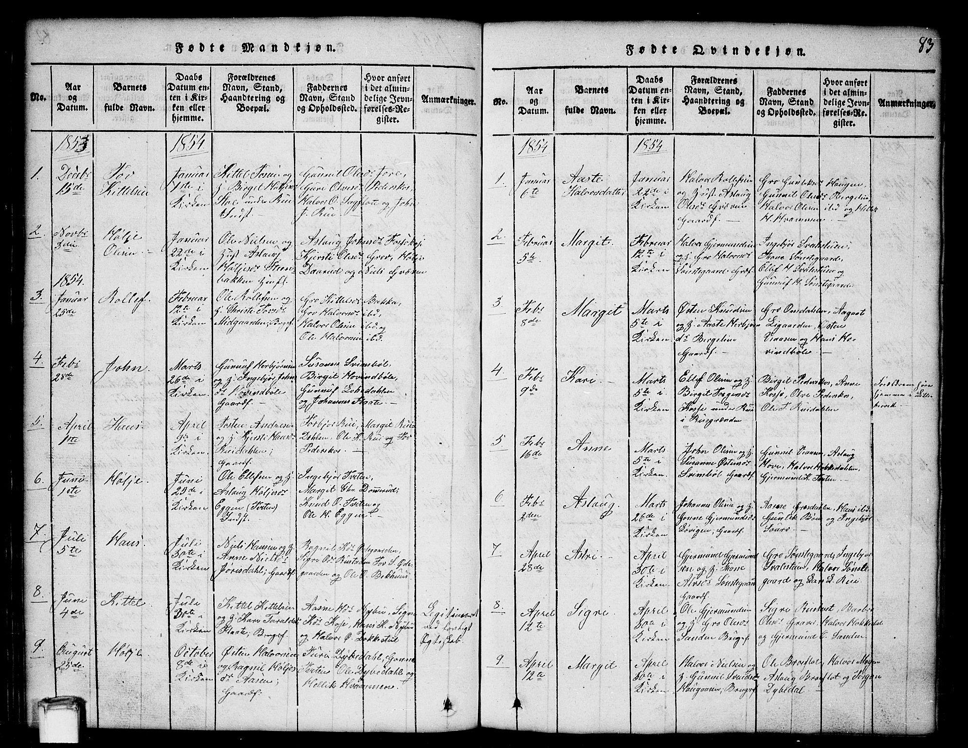 SAKO, Gransherad kirkebøker, G/Gb/L0001: Klokkerbok nr. II 1, 1815-1860, s. 83