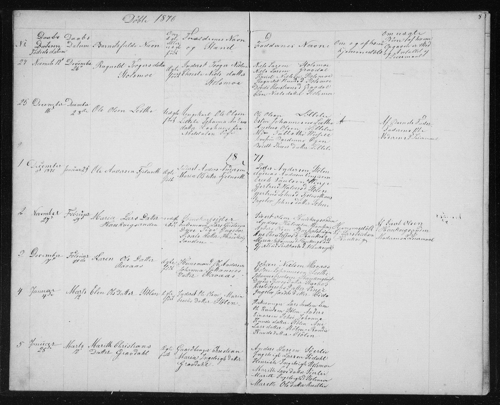 SAT, Ministerialprotokoller, klokkerbøker og fødselsregistre - Sør-Trøndelag, 631/L0513: Klokkerbok nr. 631C01, 1869-1879, s. 8