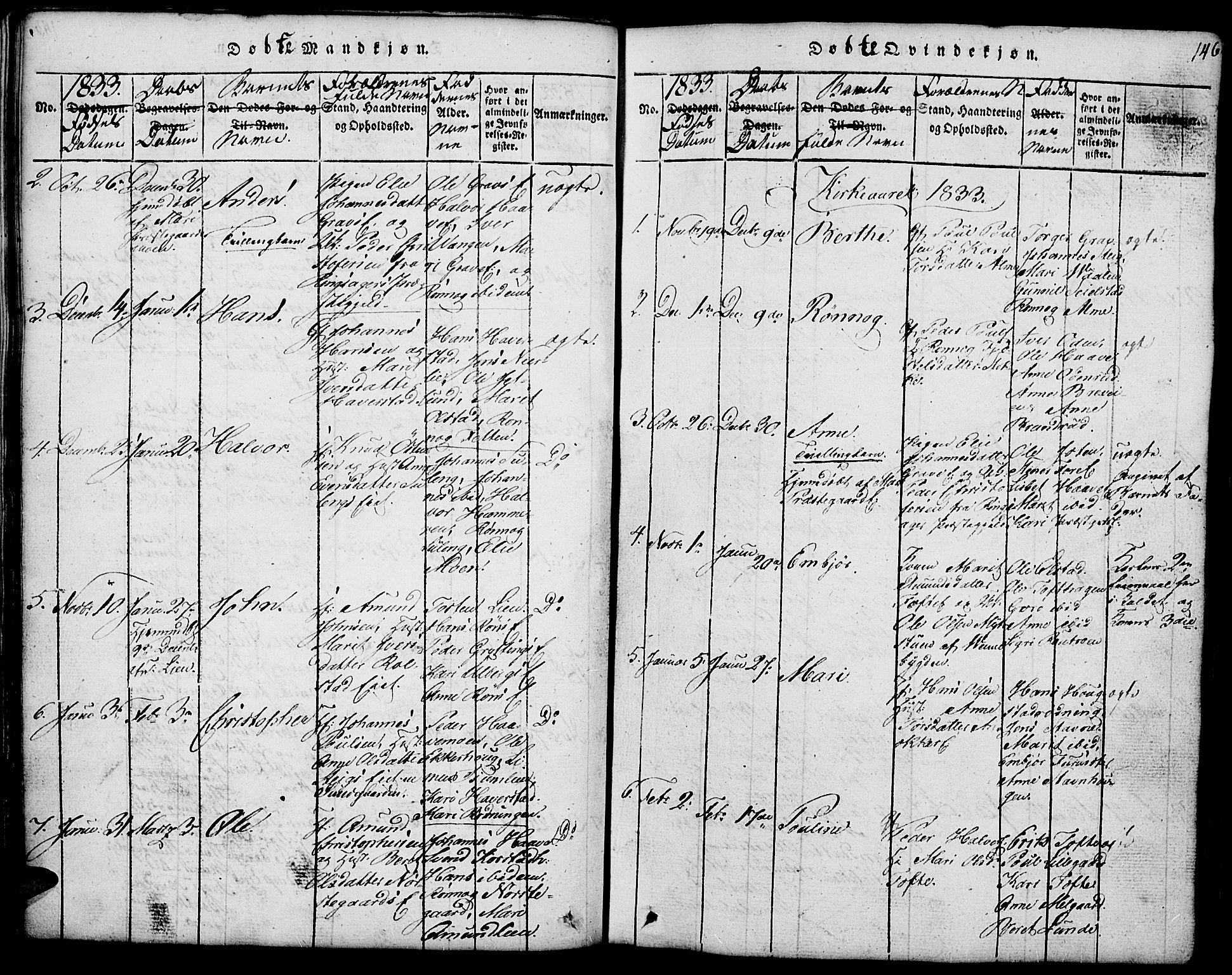 SAH, Fron prestekontor, H/Ha/Hab/L0001: Klokkerbok nr. 1, 1816-1843, s. 146