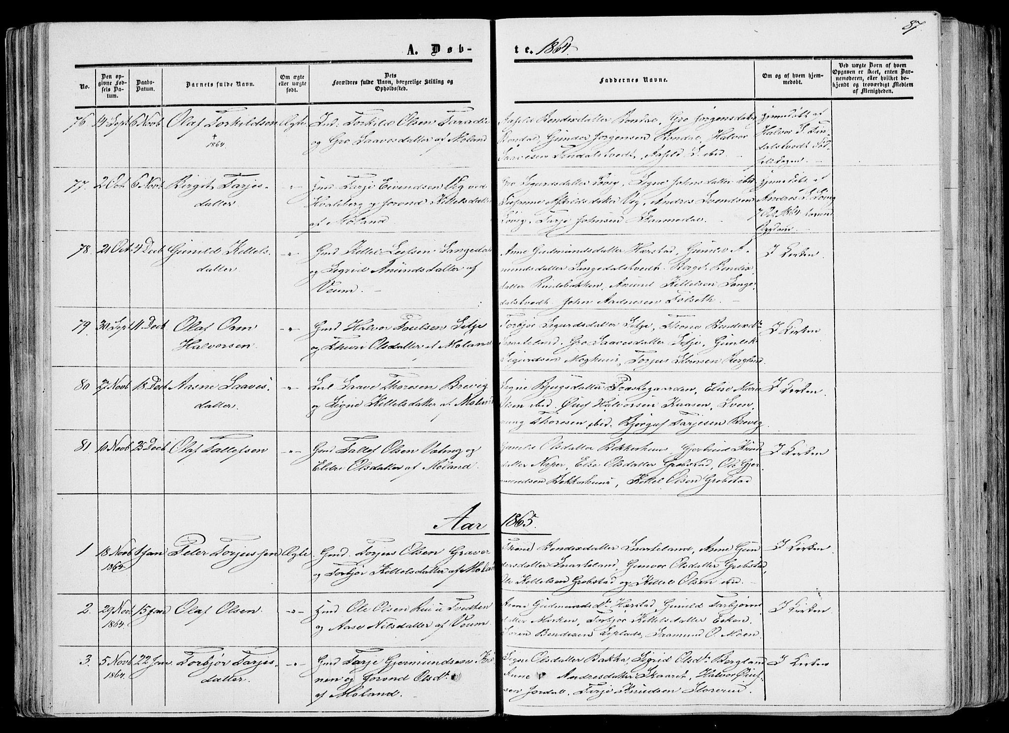 SAKO, Fyresdal kirkebøker, F/Fa/L0005: Ministerialbok nr. I 5, 1855-1871, s. 87