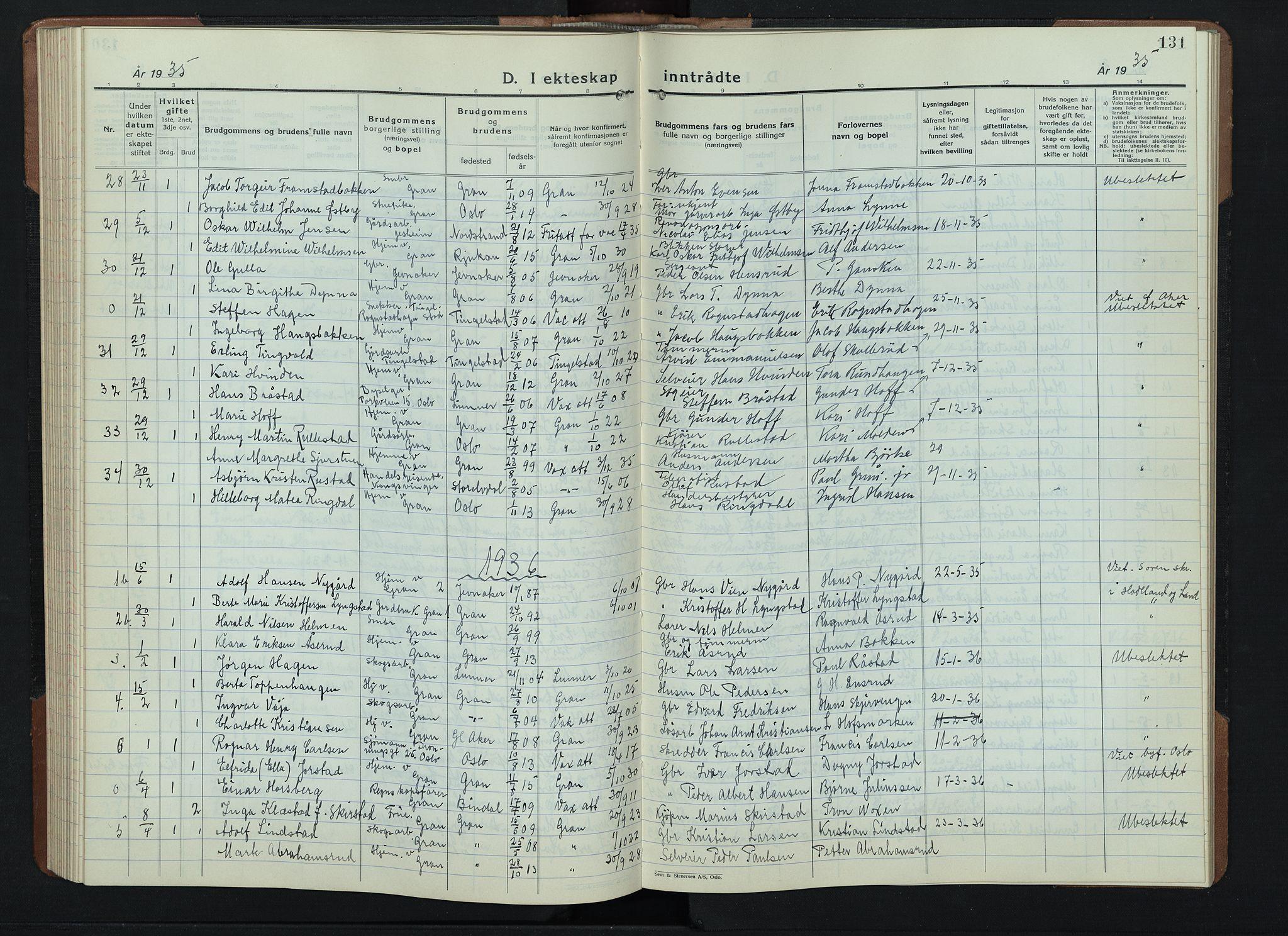 SAH, Gran prestekontor, Klokkerbok nr. 9, 1933-1950, s. 131