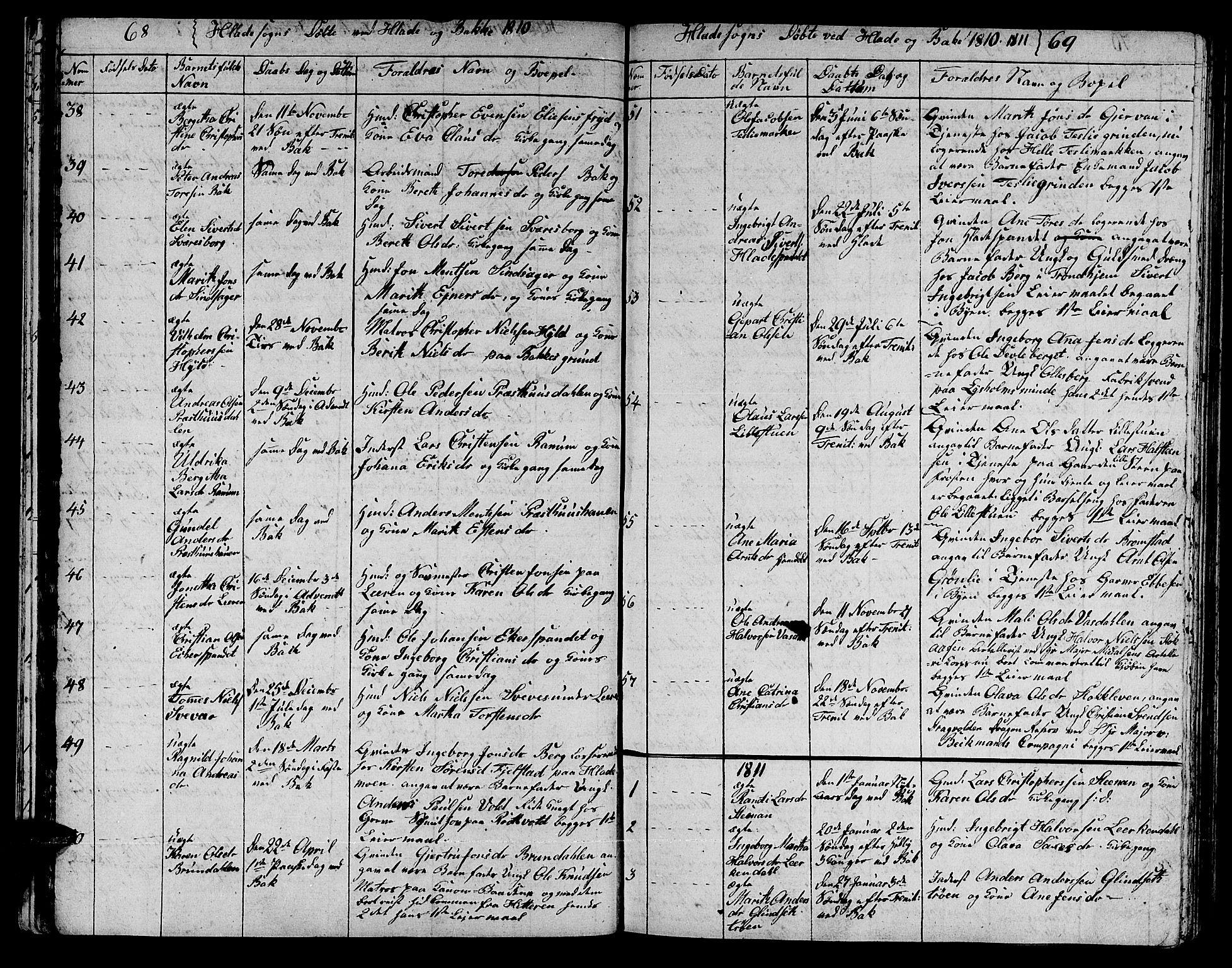SAT, Ministerialprotokoller, klokkerbøker og fødselsregistre - Sør-Trøndelag, 606/L0306: Klokkerbok nr. 606C02, 1797-1829, s. 68-69