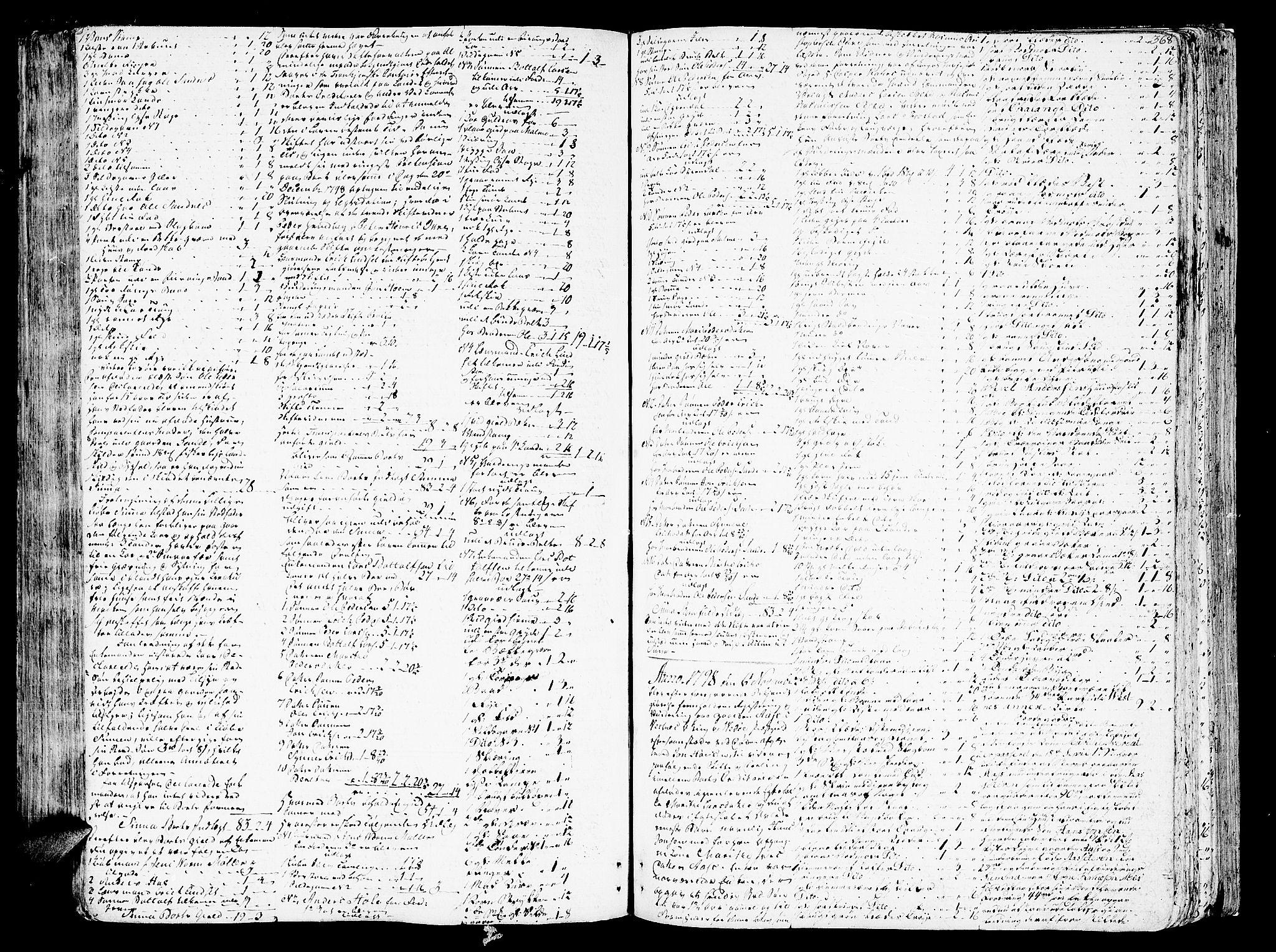 SAT, Romsdal sorenskriveri, 3/3A/L0012: Skifteprotokoll, 1789-1802, s. 367b-368a