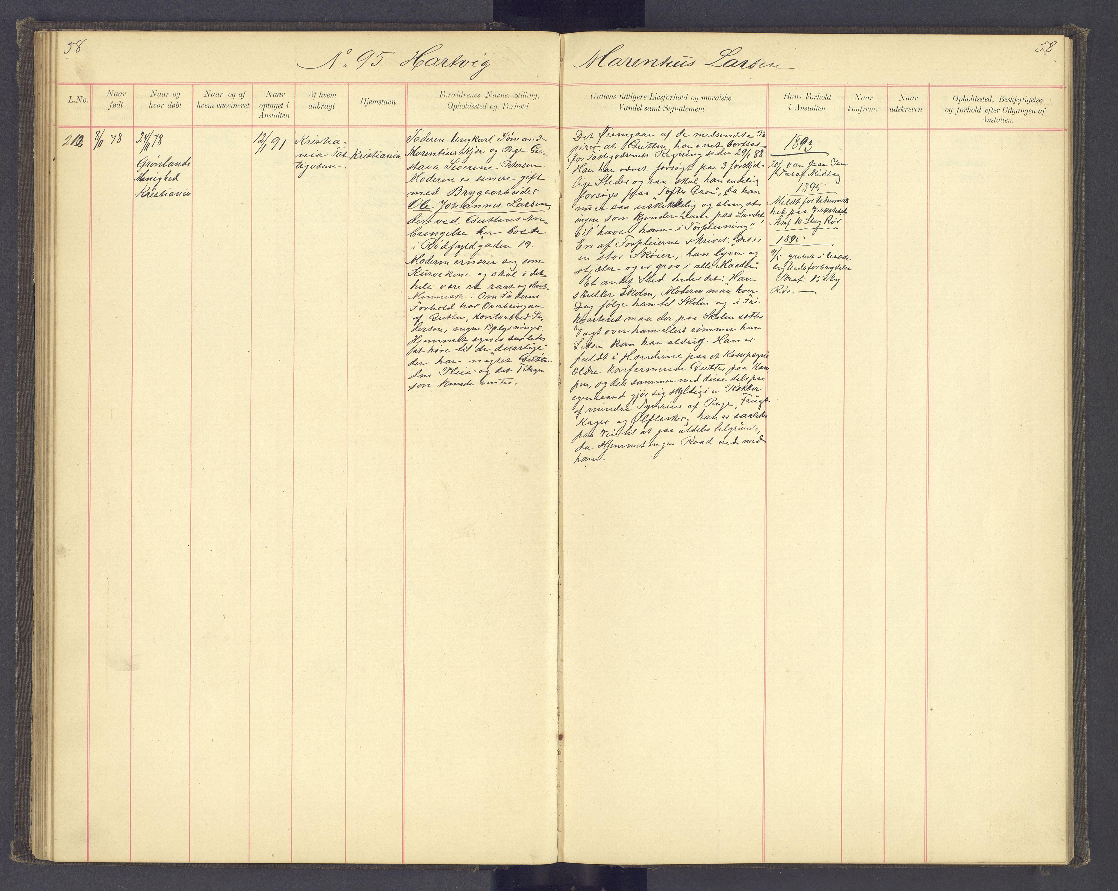 SAH, Toftes Gave, F/Fc/L0004: Elevprotokoll, 1885-1897, s. 58