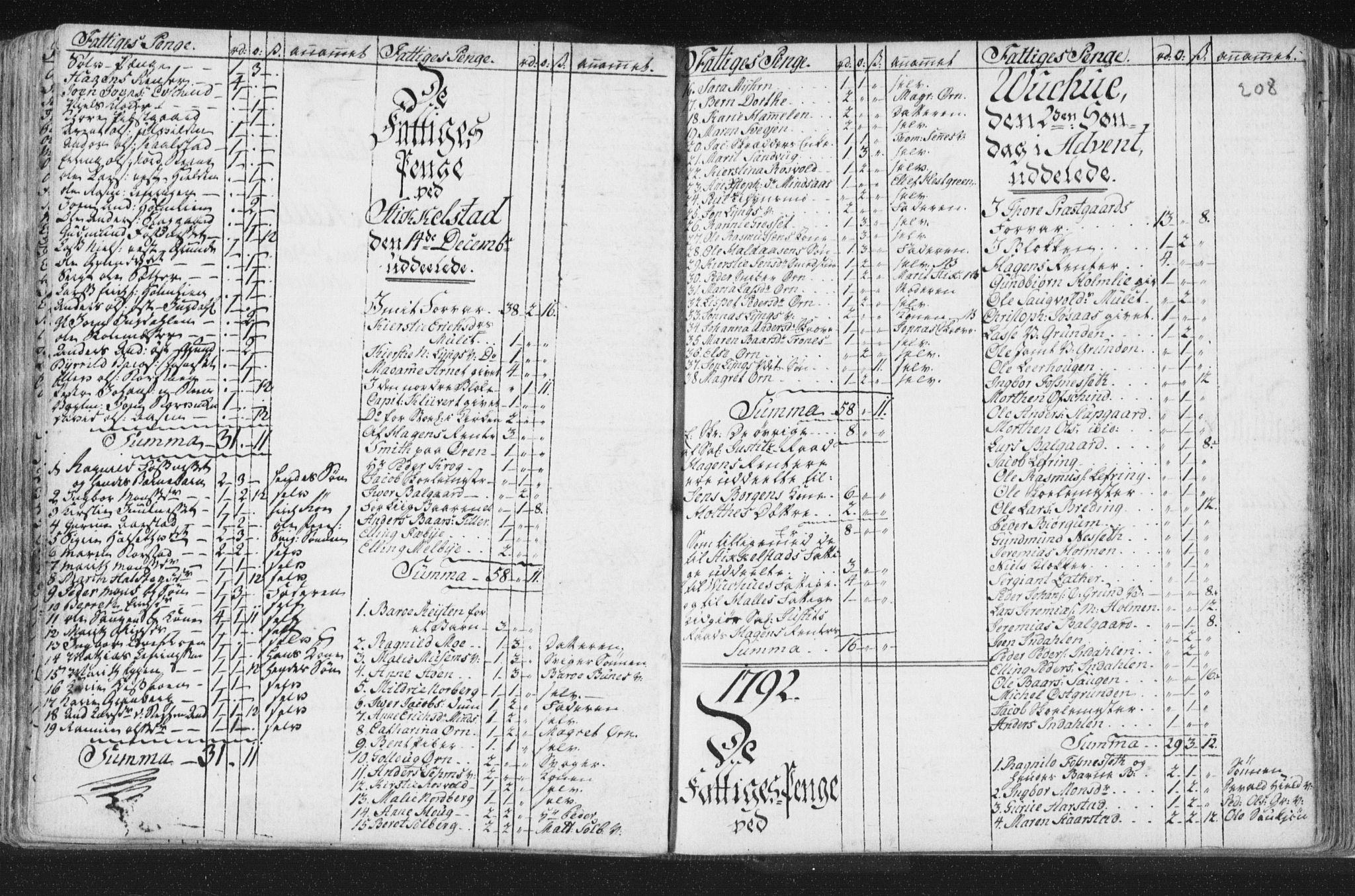 SAT, Ministerialprotokoller, klokkerbøker og fødselsregistre - Nord-Trøndelag, 723/L0232: Ministerialbok nr. 723A03, 1781-1804, s. 208