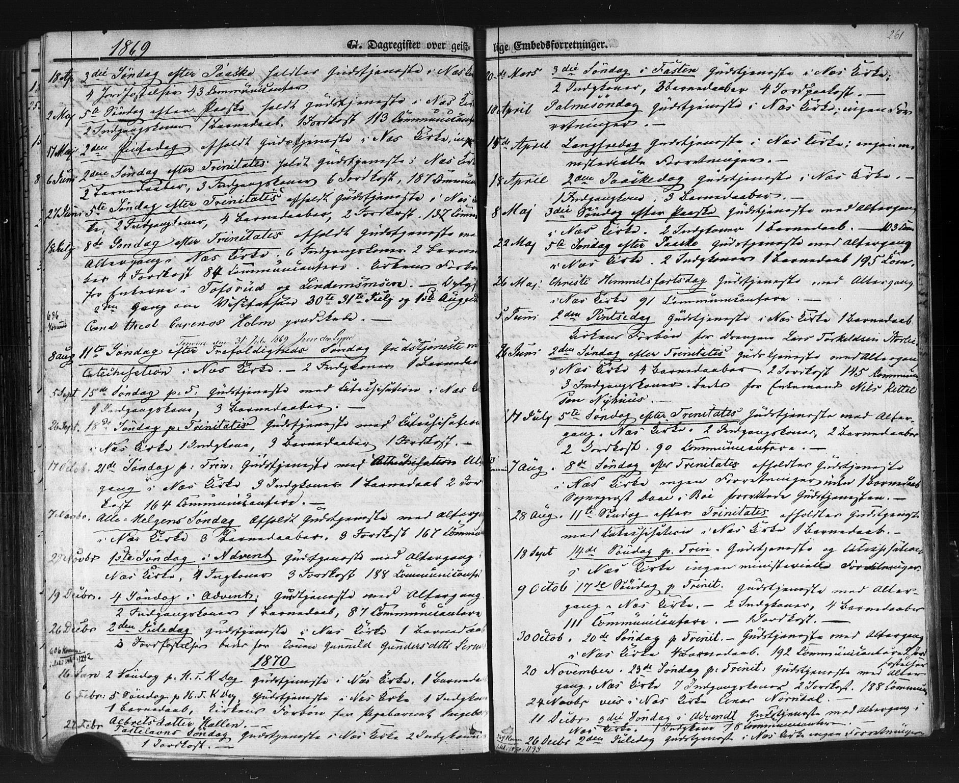 SAKO, Sauherad kirkebøker, F/Fb/L0001: Ministerialbok nr. II 1, 1851-1877, s. 261
