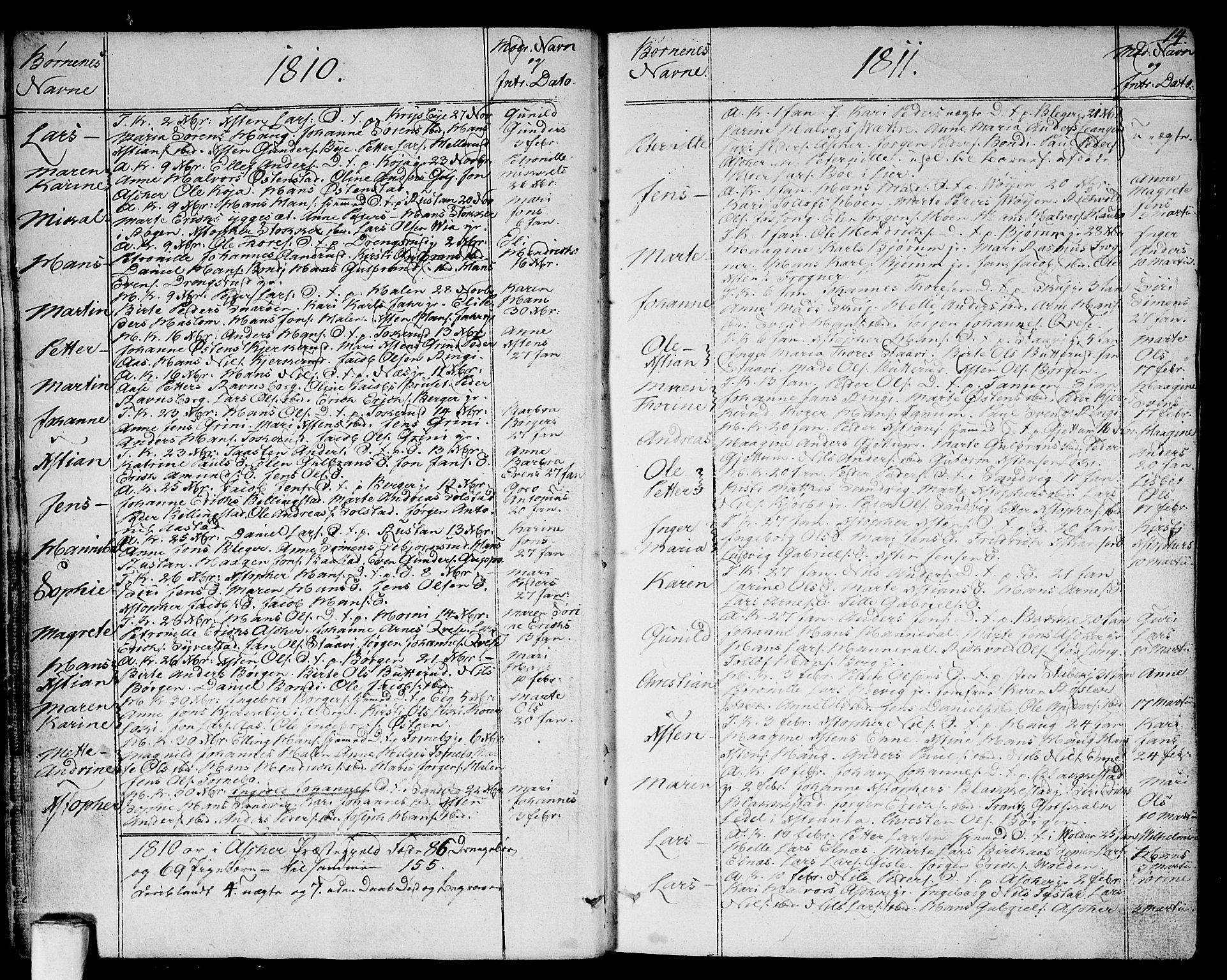 SAO, Asker prestekontor Kirkebøker, F/Fa/L0005: Ministerialbok nr. I 5, 1807-1813, s. 14