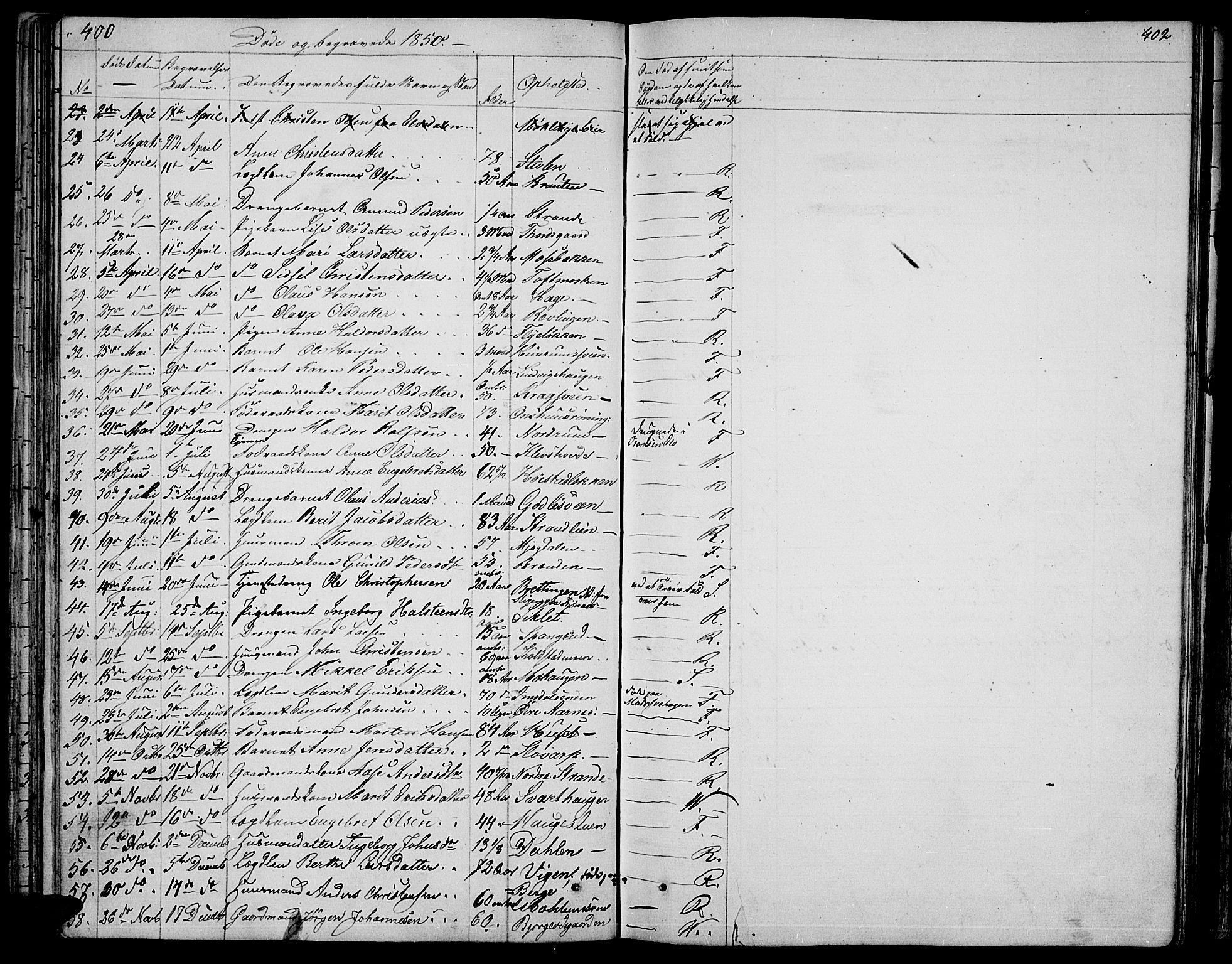 SAH, Ringebu prestekontor, Klokkerbok nr. 2, 1839-1853, s. 400-402