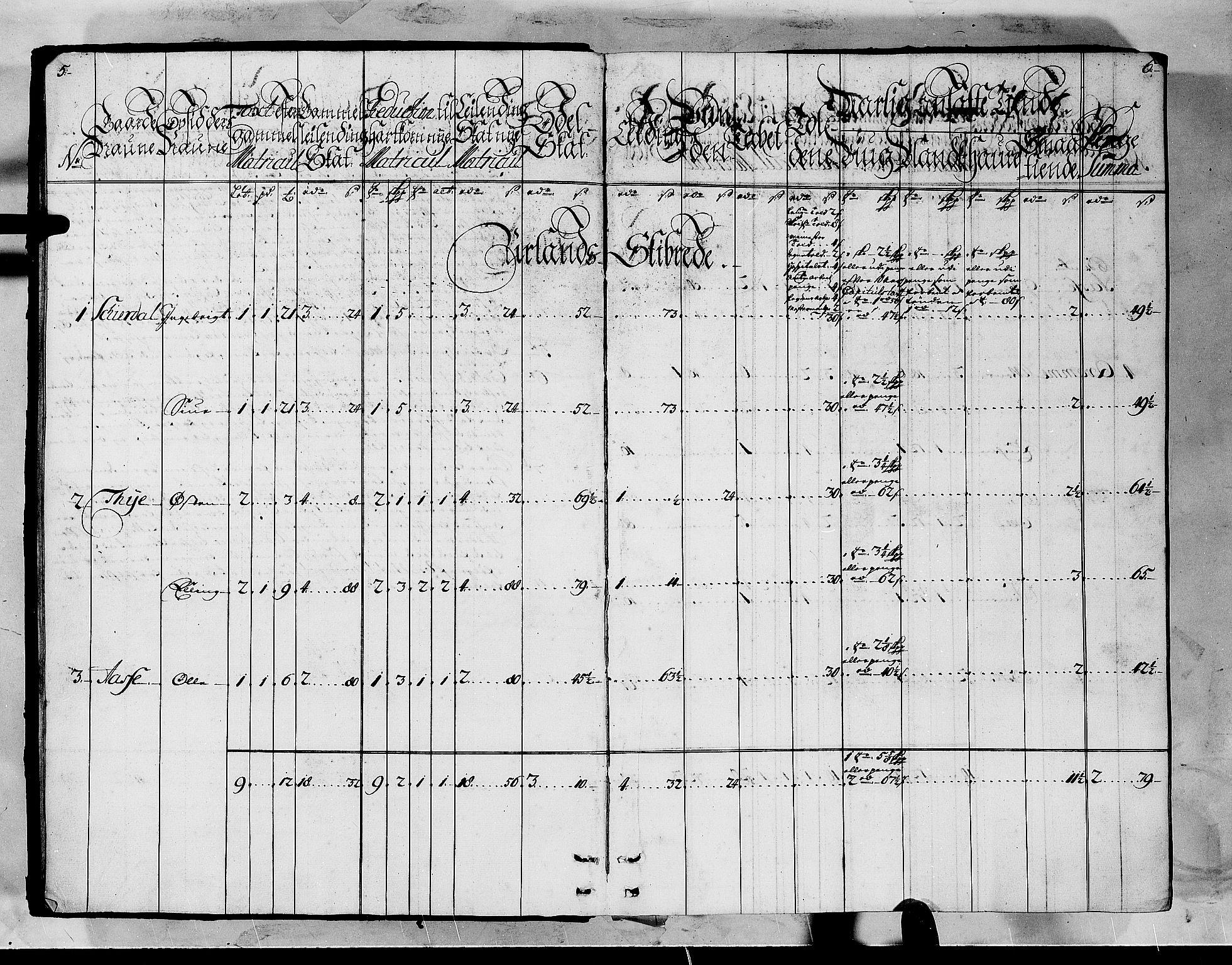 RA, Rentekammeret inntil 1814, Realistisk ordnet avdeling, N/Nb/Nbf/L0145: Ytre Sogn matrikkelprotokoll, 1723, s. 5-6