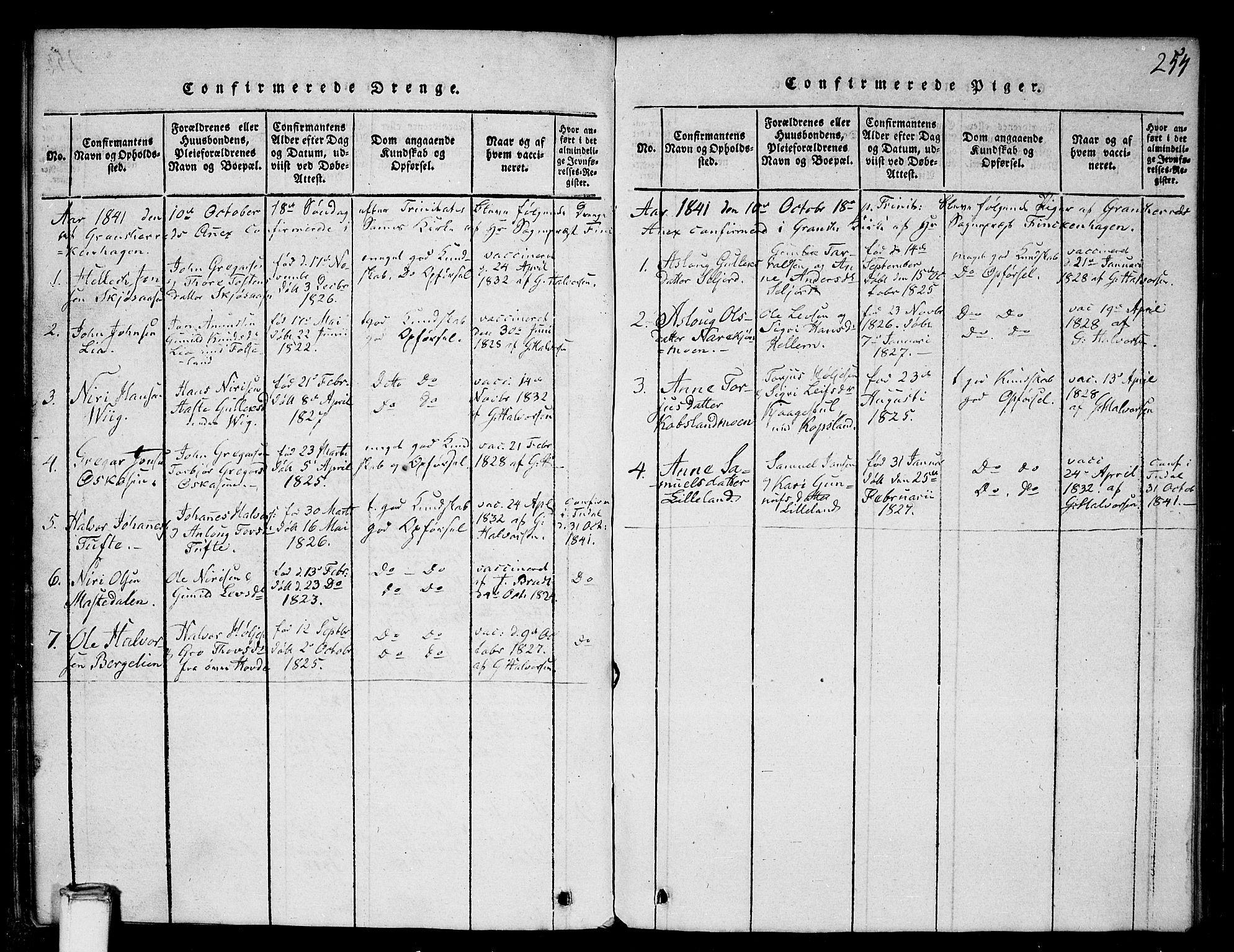 SAKO, Gransherad kirkebøker, G/Ga/L0001: Klokkerbok nr. I 1, 1815-1842, s. 254