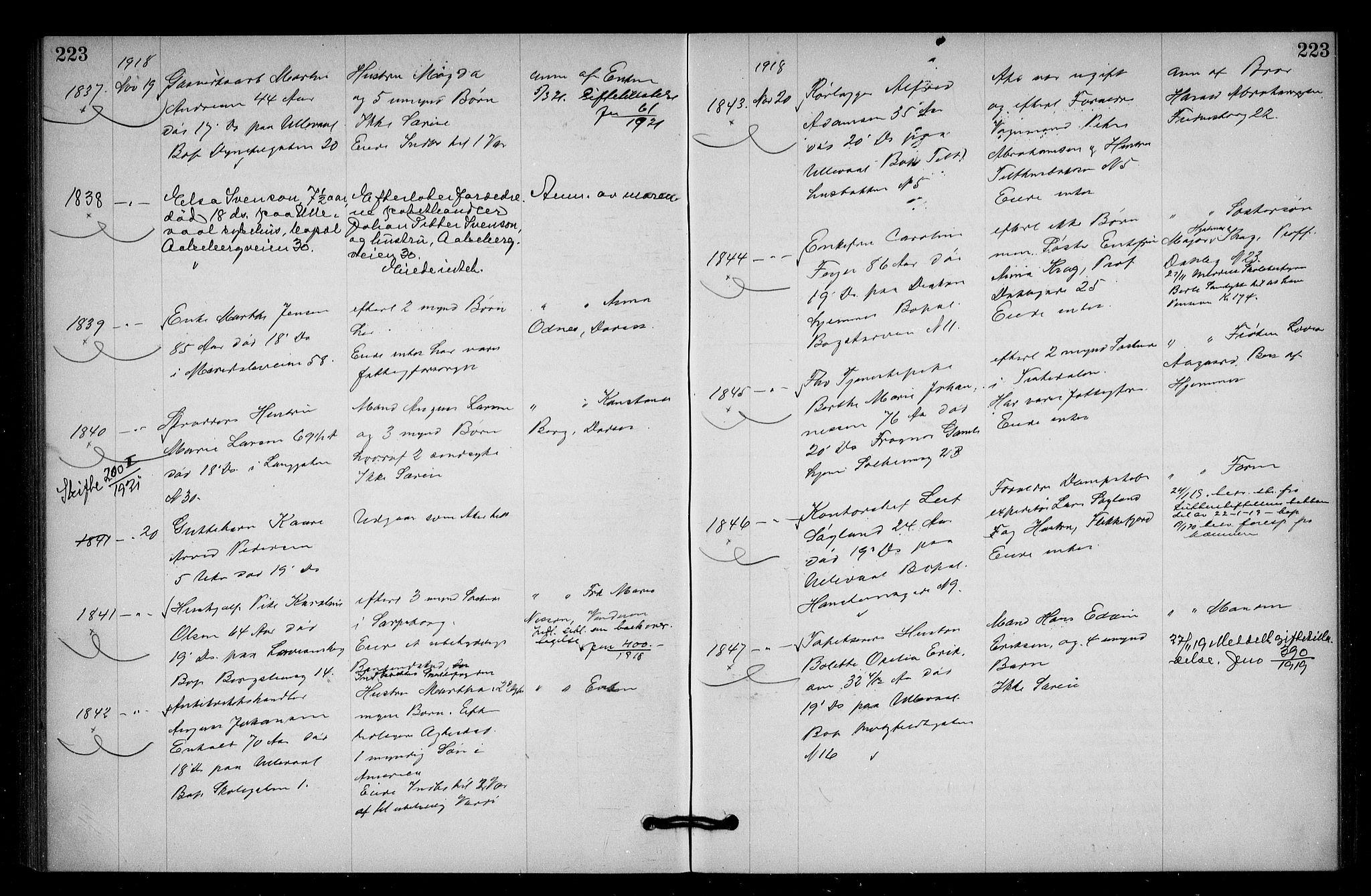 SAO, Oslo skifterett, G/Ga/Gac/L0009: Dødsfallsprotokoll, 1917-1919, s. 223