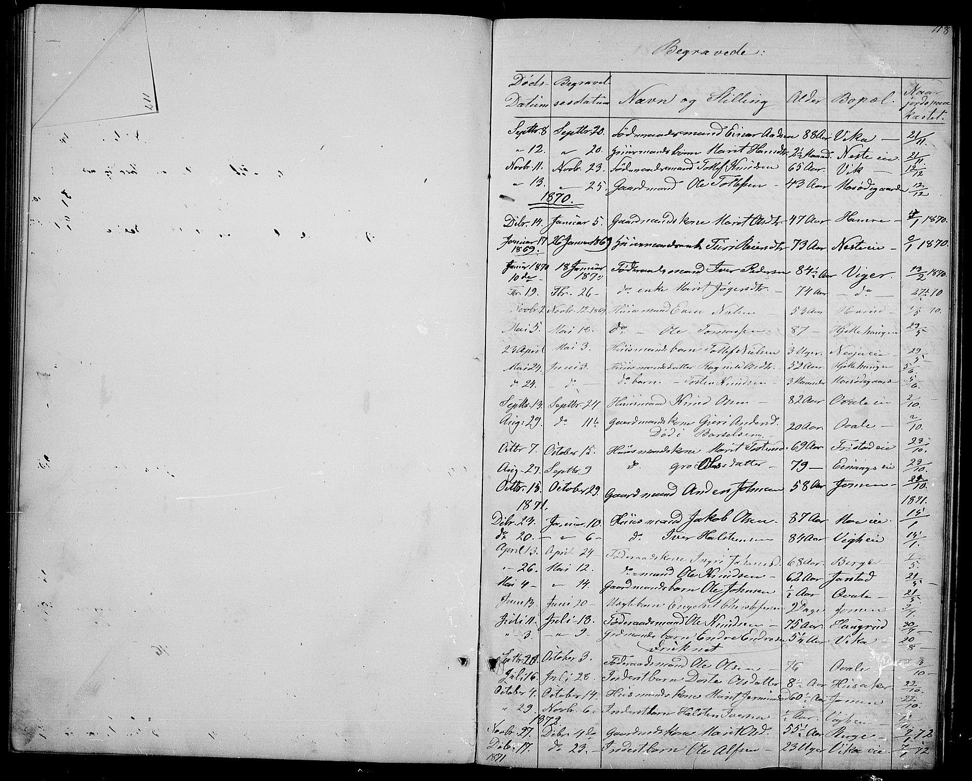 SAH, Vestre Slidre prestekontor, Klokkerbok nr. 1, 1869-1882, s. 118