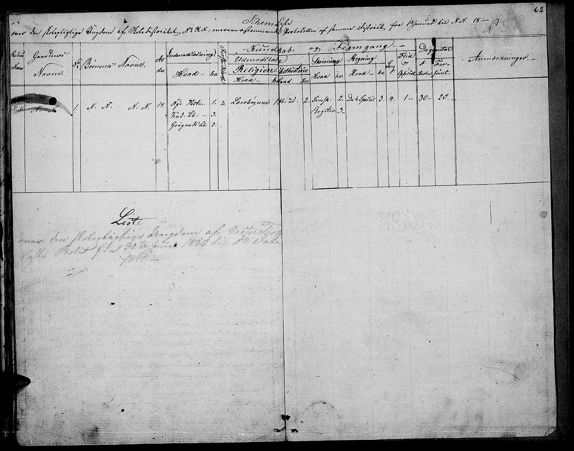SAH, Vestre Toten prestekontor, H/Ha/Hab/L0003: Klokkerbok nr. 3, 1846-1854, s. 62