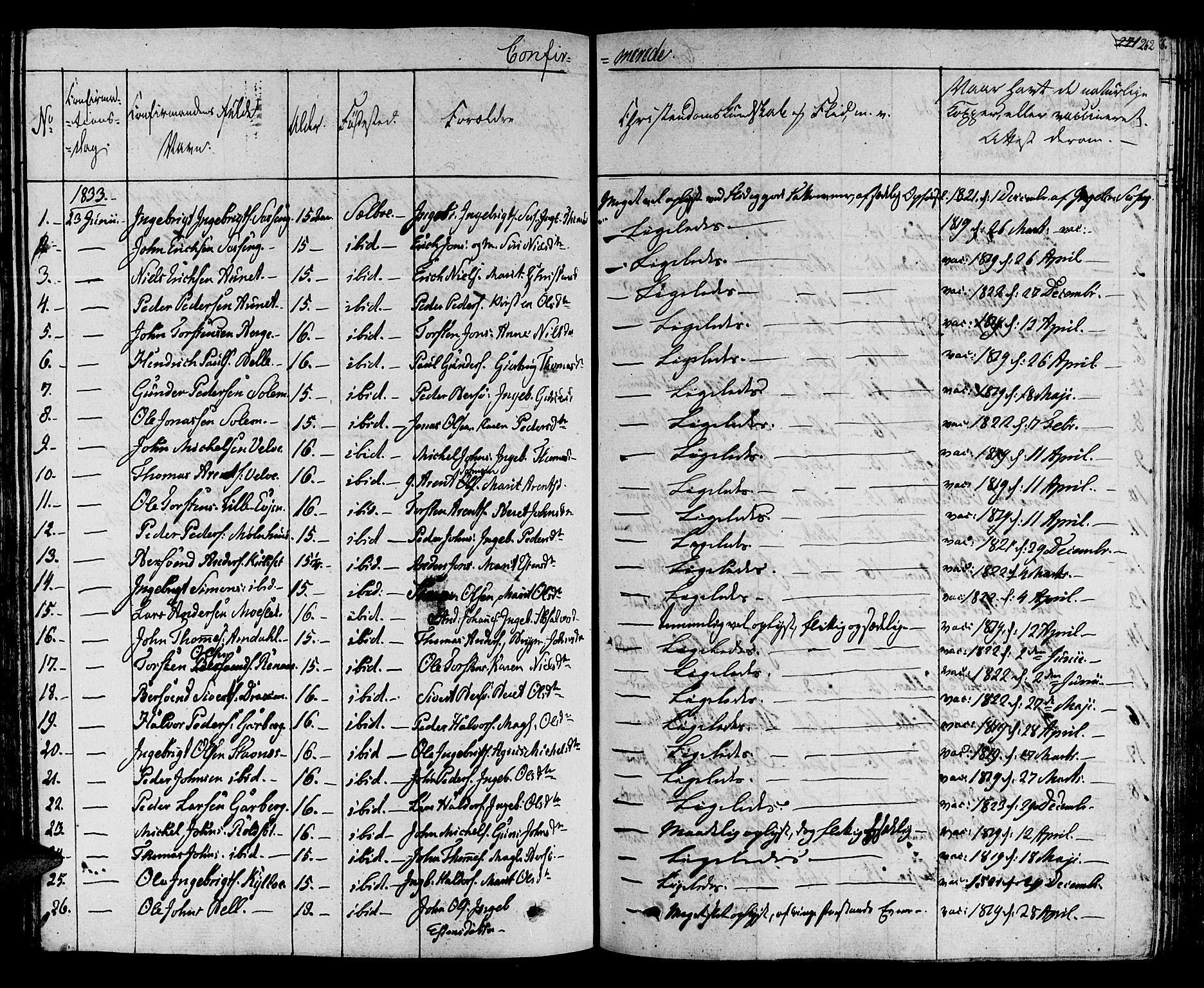 SAT, Ministerialprotokoller, klokkerbøker og fødselsregistre - Sør-Trøndelag, 695/L1143: Ministerialbok nr. 695A05 /1, 1824-1842, s. 262