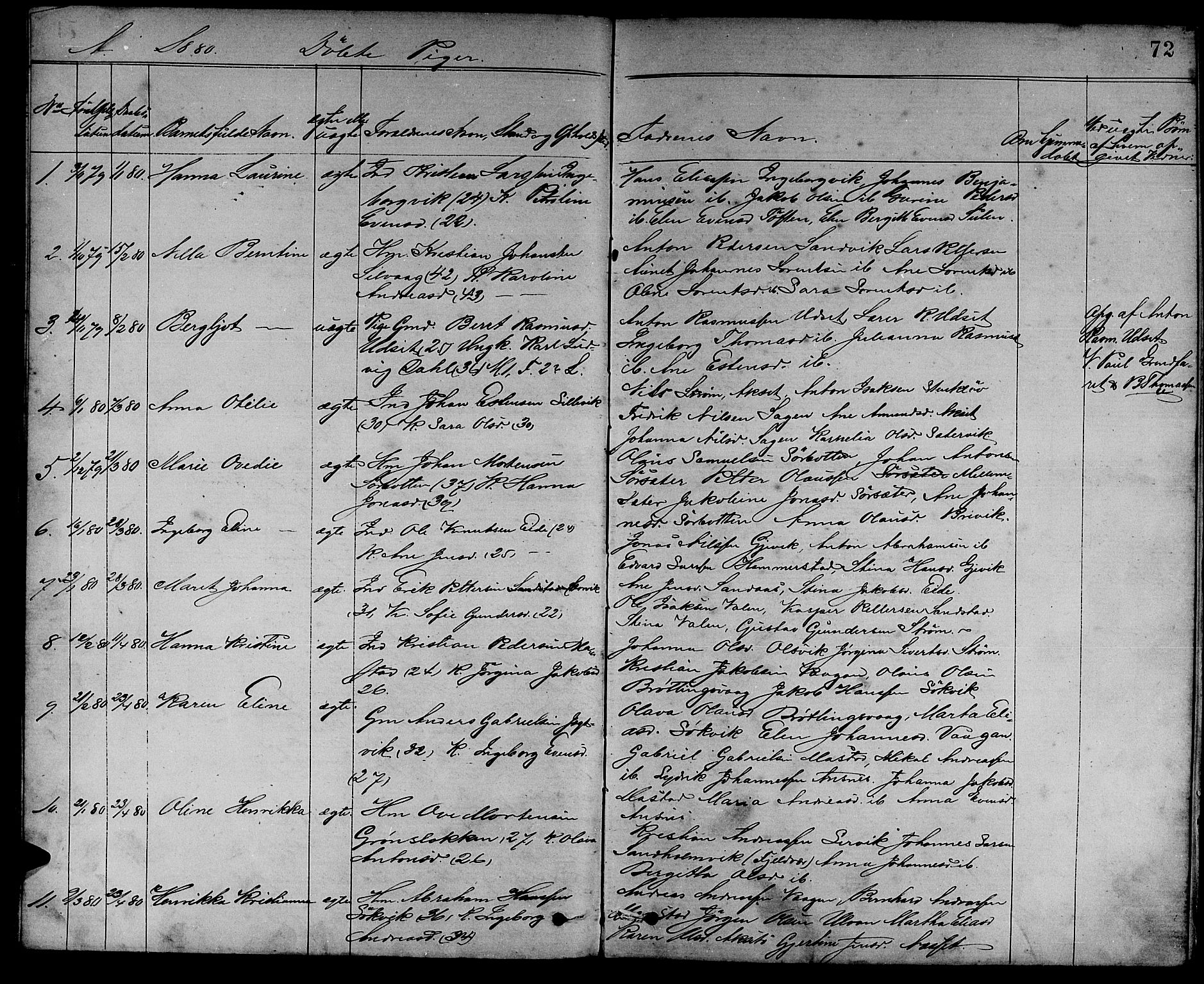 SAT, Ministerialprotokoller, klokkerbøker og fødselsregistre - Sør-Trøndelag, 637/L0561: Klokkerbok nr. 637C02, 1873-1882, s. 72