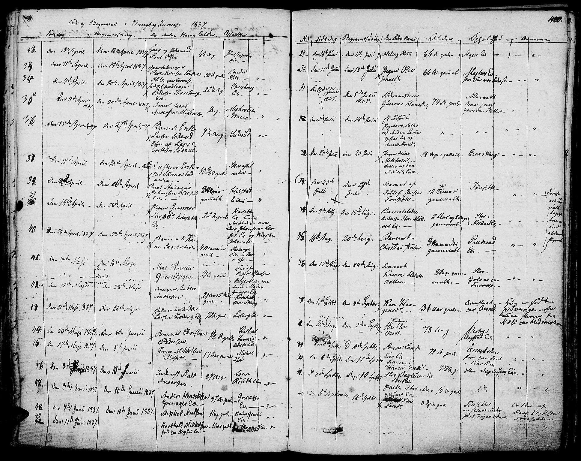SAH, Vang prestekontor, Hedmark, H/Ha/Haa/L0009: Ministerialbok nr. 9, 1826-1841, s. 460