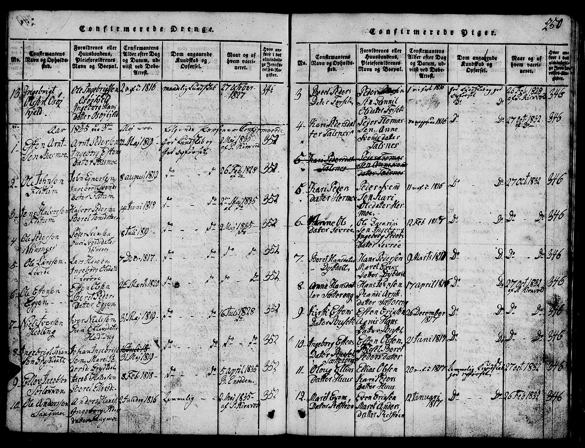 SAT, Ministerialprotokoller, klokkerbøker og fødselsregistre - Sør-Trøndelag, 688/L1026: Klokkerbok nr. 688C01, 1817-1860, s. 250