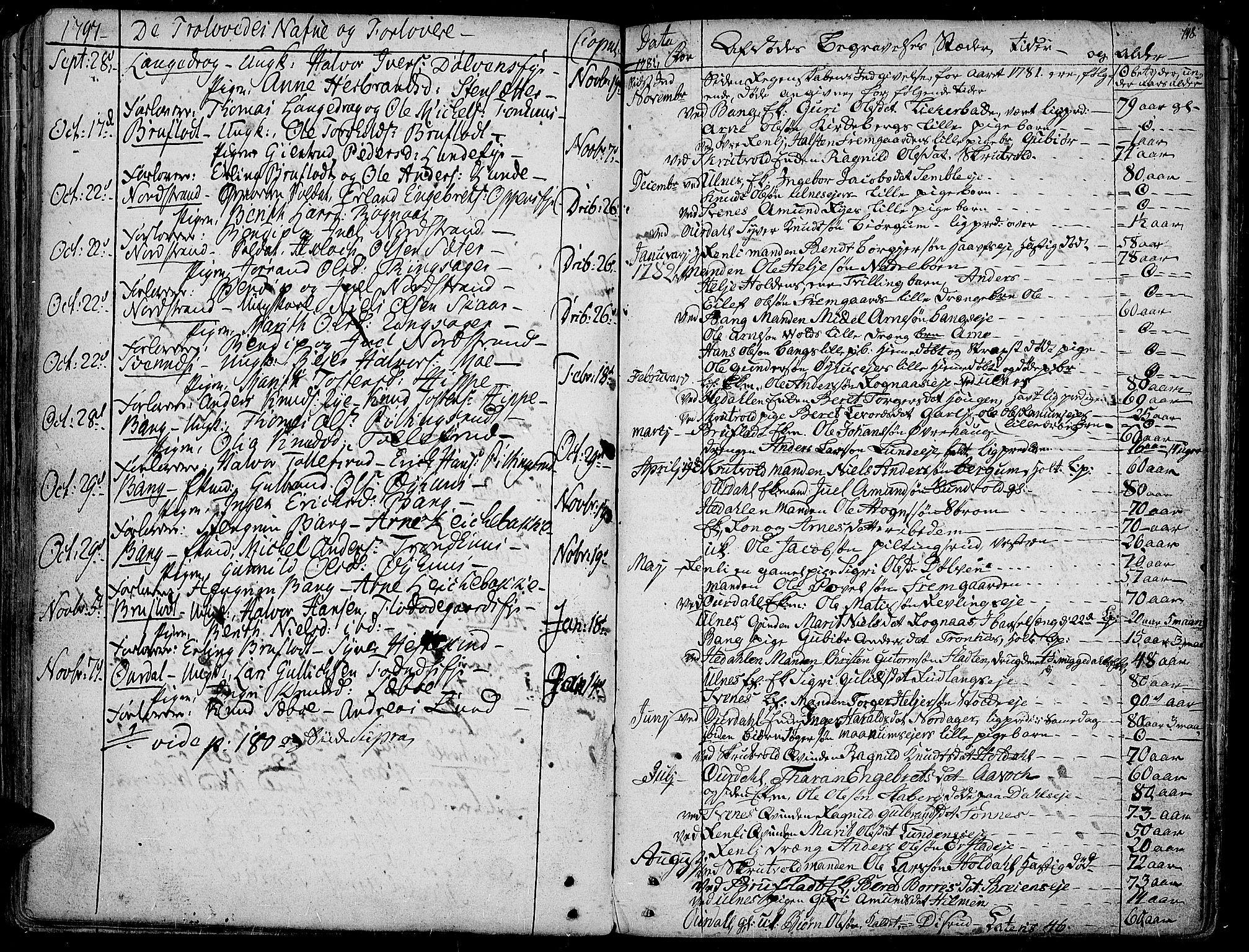SAH, Aurdal prestekontor, Ministerialbok nr. 6, 1781-1804, s. 148