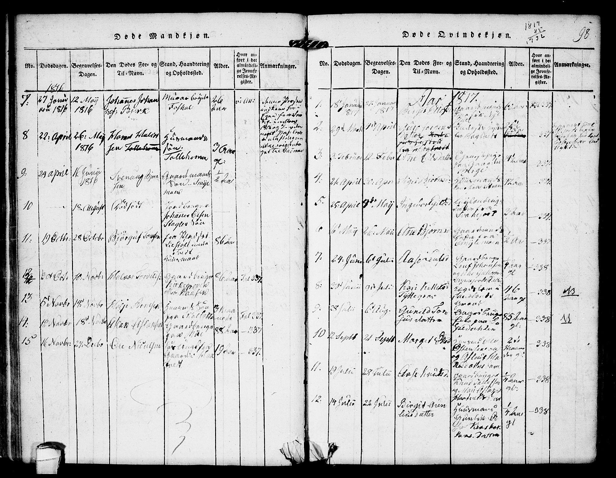 SAKO, Kviteseid kirkebøker, F/Fb/L0001: Ministerialbok nr. II 1, 1815-1836, s. 98