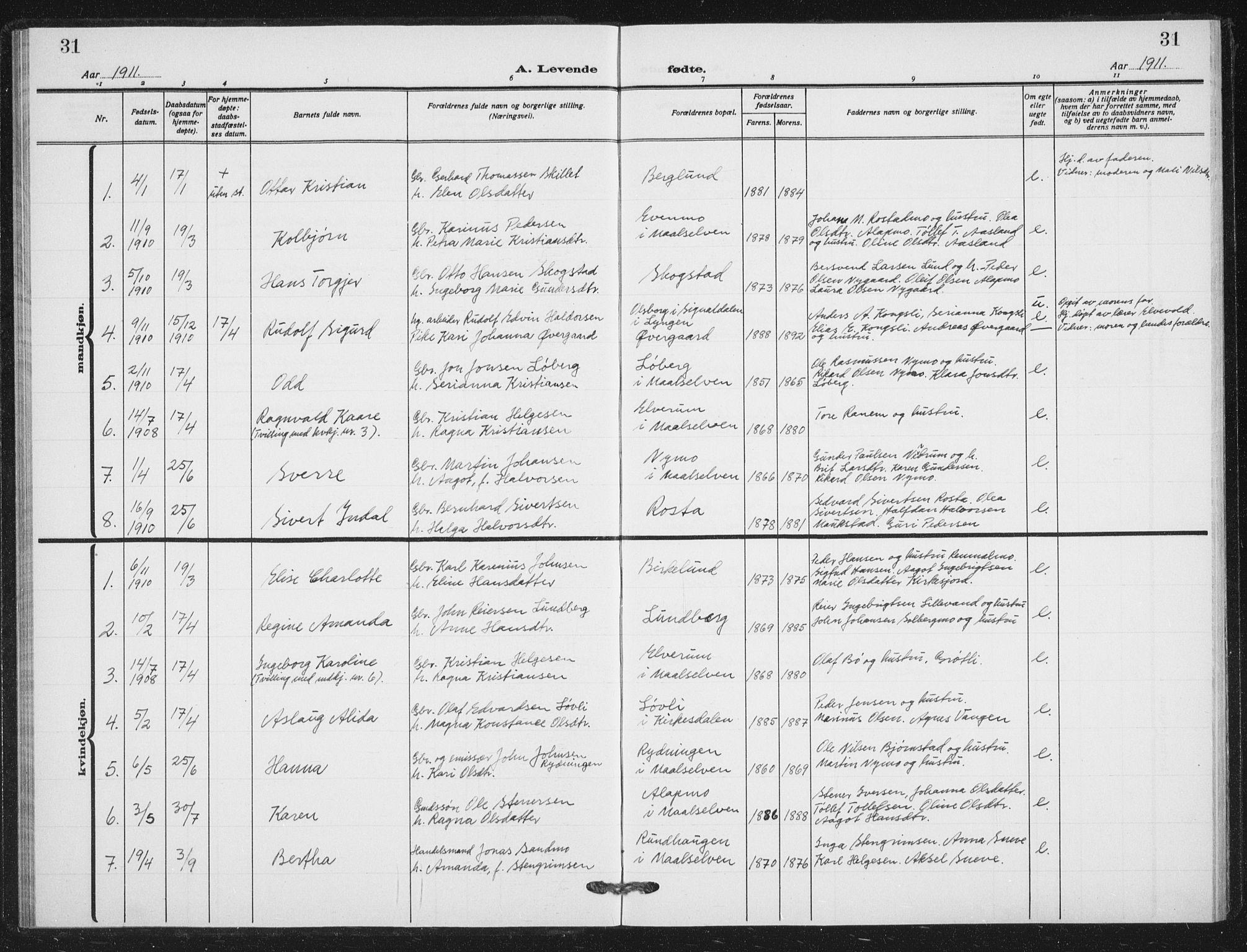 SATØ, Målselv sokneprestembete, G/Ga/Gab/L0012klokker: Klokkerbok nr. 12, 1900-1936, s. 31