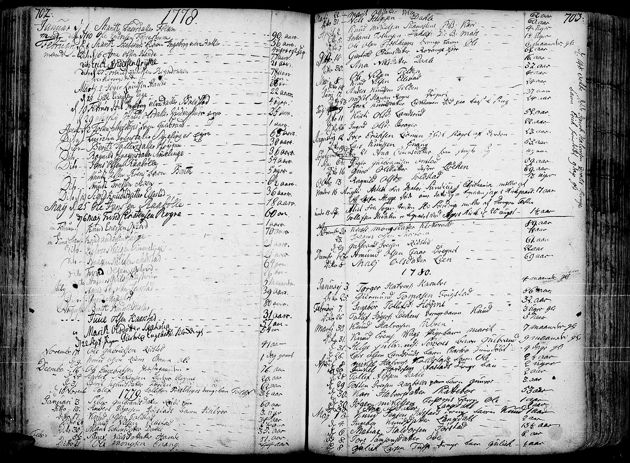 SAH, Slidre prestekontor, Ministerialbok nr. 1, 1724-1814, s. 702-703