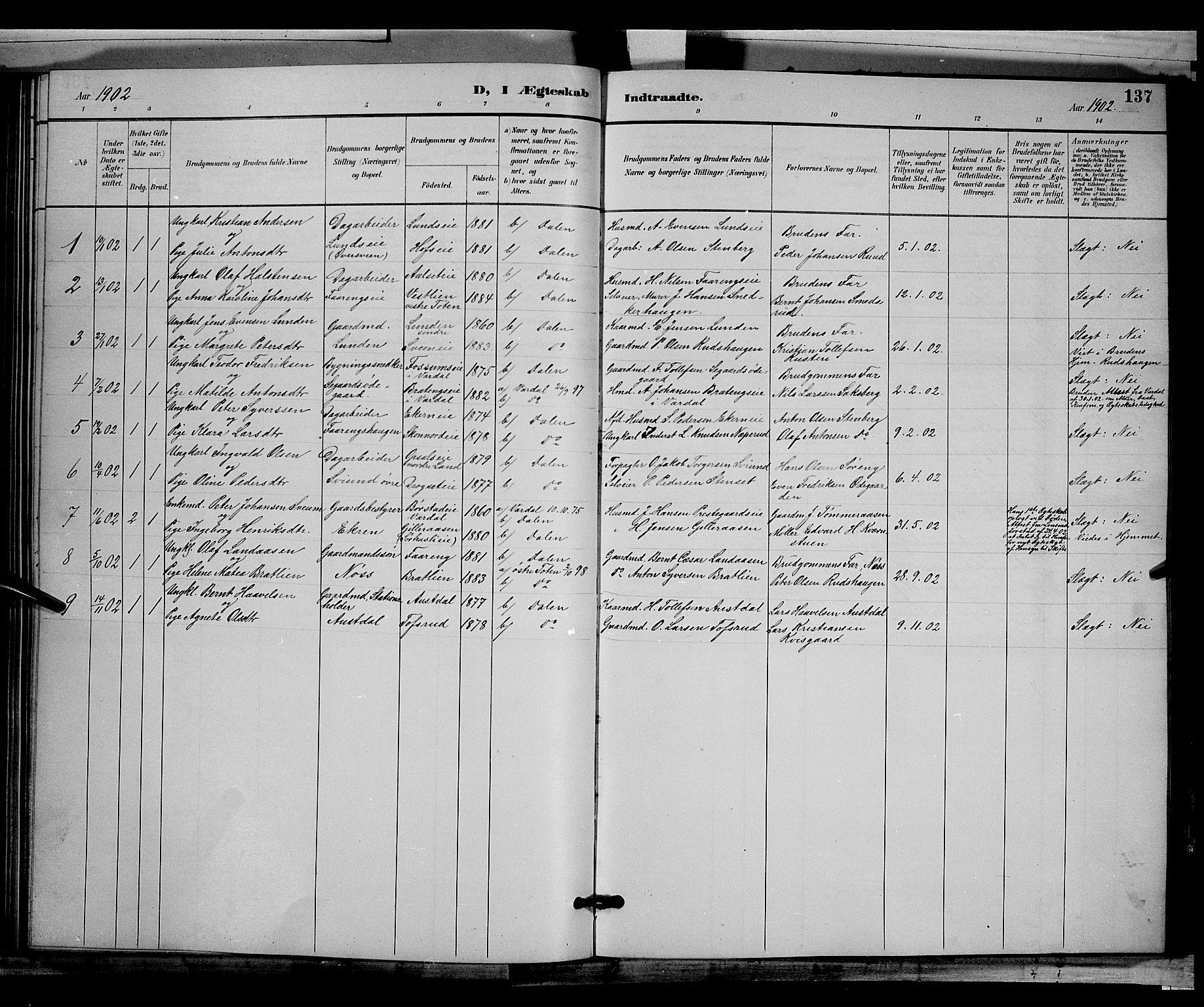 SAH, Biri prestekontor, Klokkerbok nr. 3, 1892-1905, s. 137