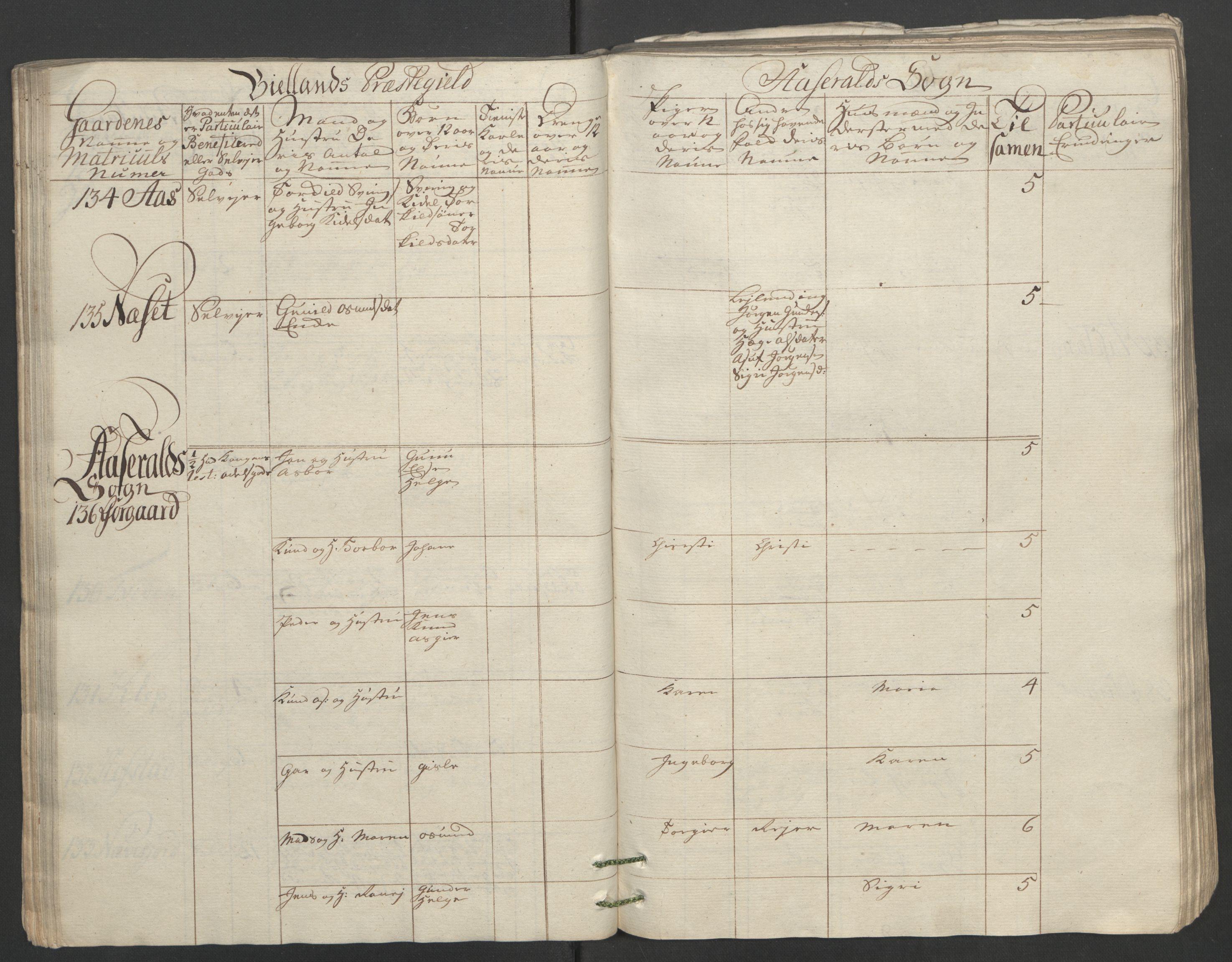 RA, Rentekammeret inntil 1814, Reviderte regnskaper, Fogderegnskap, R40/L2517: Ekstraskatten Råbyggelag, 1762-1763, s. 75