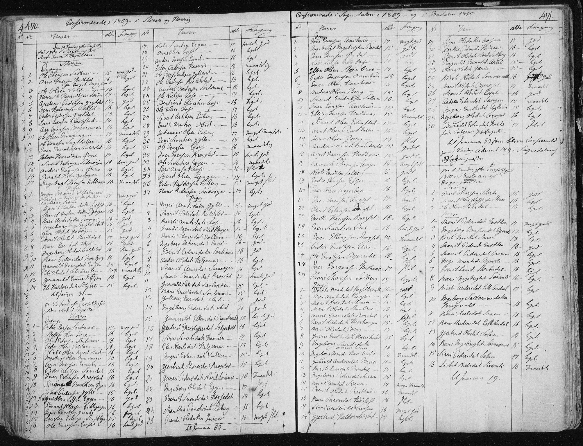 SAT, Ministerialprotokoller, klokkerbøker og fødselsregistre - Sør-Trøndelag, 687/L0992: Ministerialbok nr. 687A03 /1, 1788-1815, s. 470-471