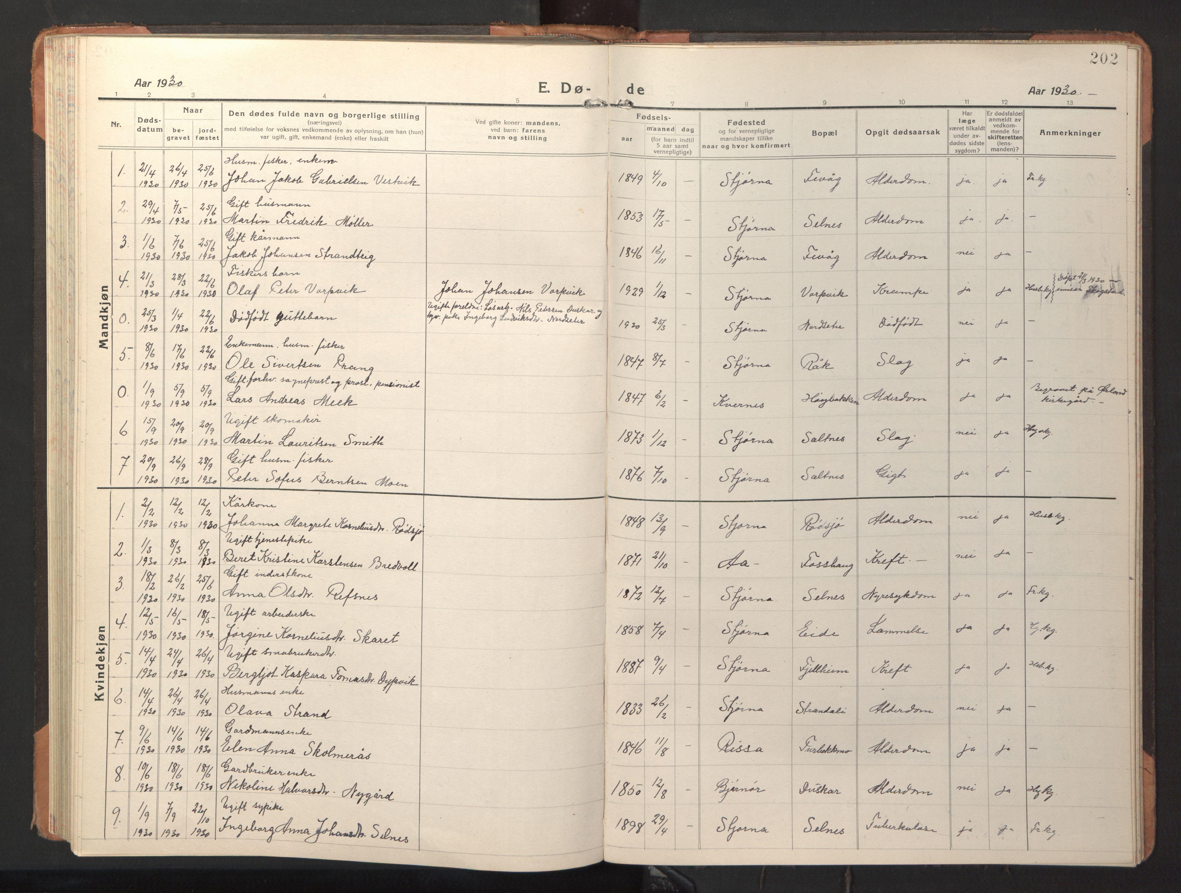 SAT, Ministerialprotokoller, klokkerbøker og fødselsregistre - Sør-Trøndelag, 653/L0658: Klokkerbok nr. 653C02, 1919-1947, s. 202