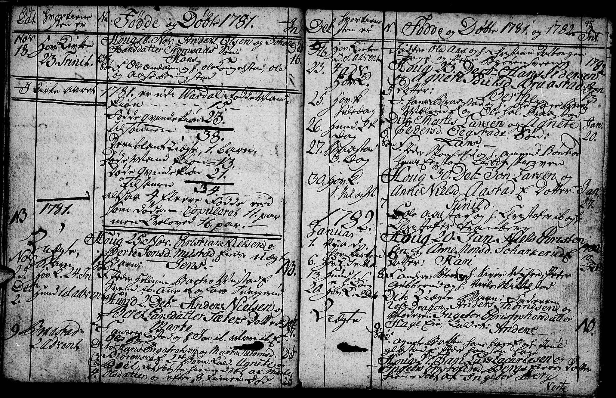 SAH, Vardal prestekontor, H/Ha/Hab/L0001: Klokkerbok nr. 1, 1771-1790, s. 94-95