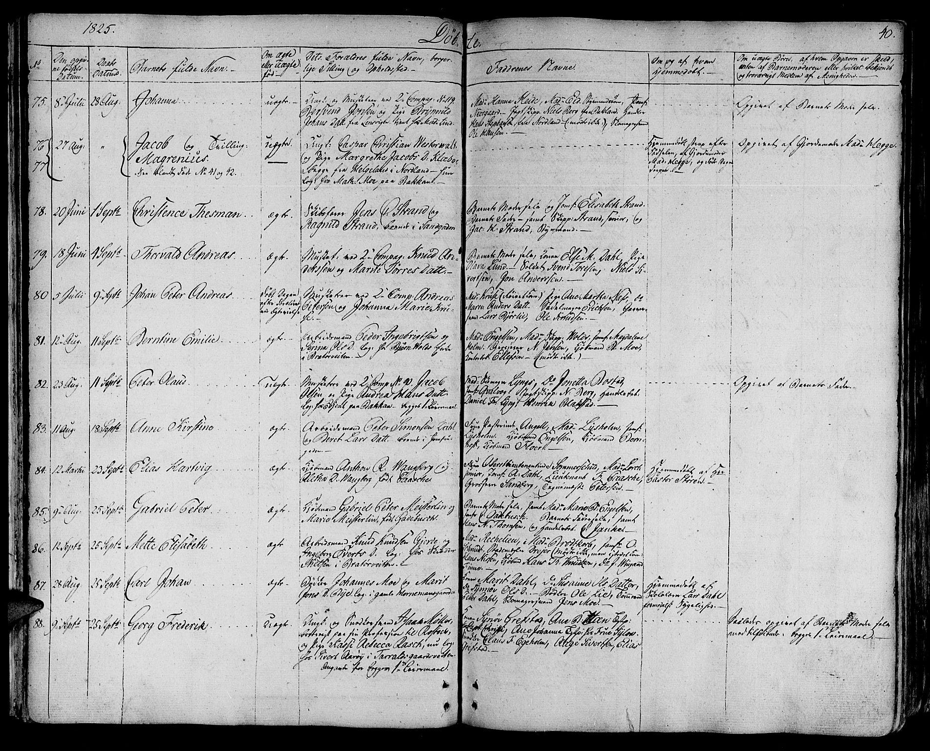 SAT, Ministerialprotokoller, klokkerbøker og fødselsregistre - Sør-Trøndelag, 602/L0108: Ministerialbok nr. 602A06, 1821-1839, s. 40