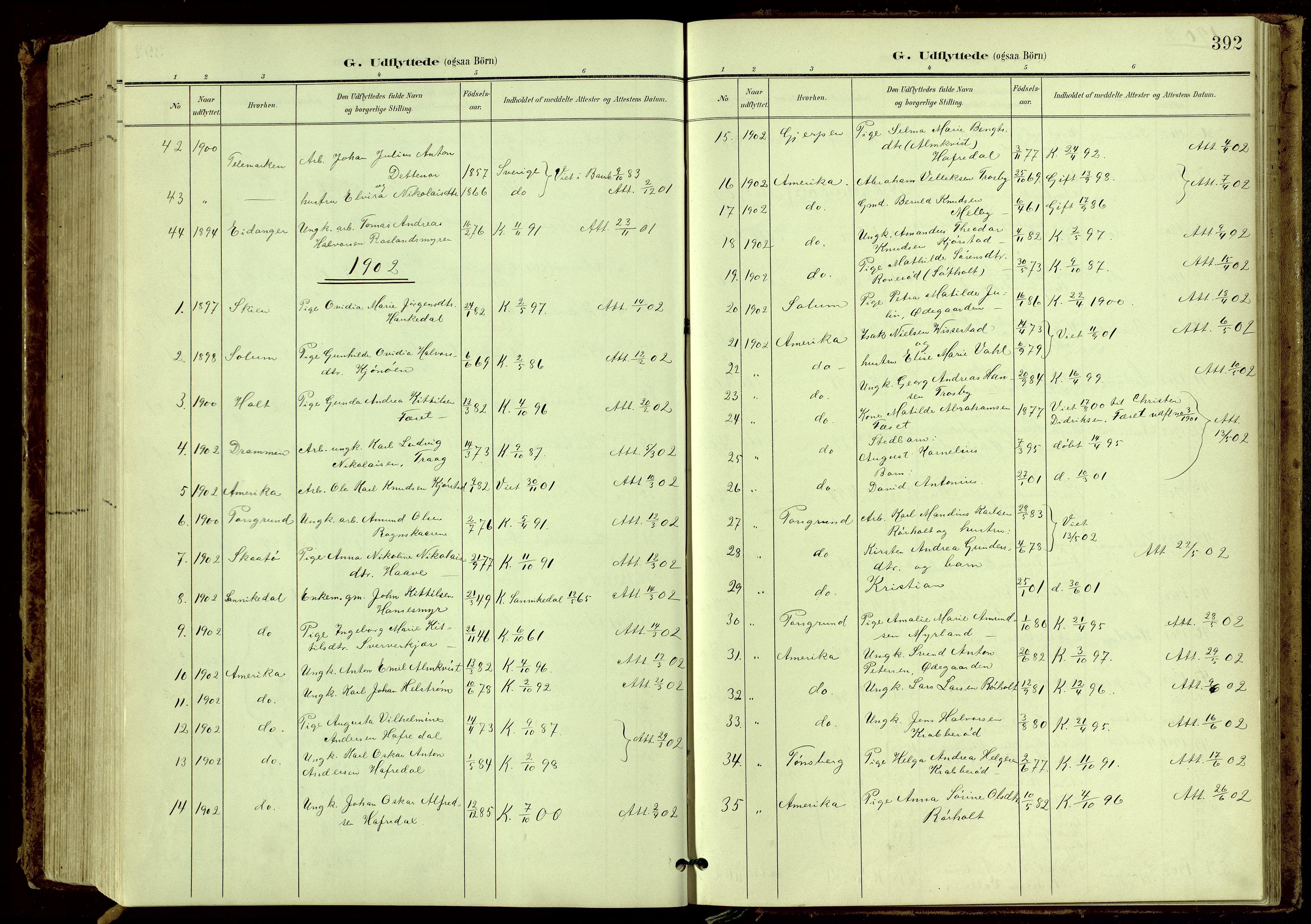 SAKO, Bamble kirkebøker, G/Ga/L0010: Klokkerbok nr. I 10, 1901-1919, s. 392