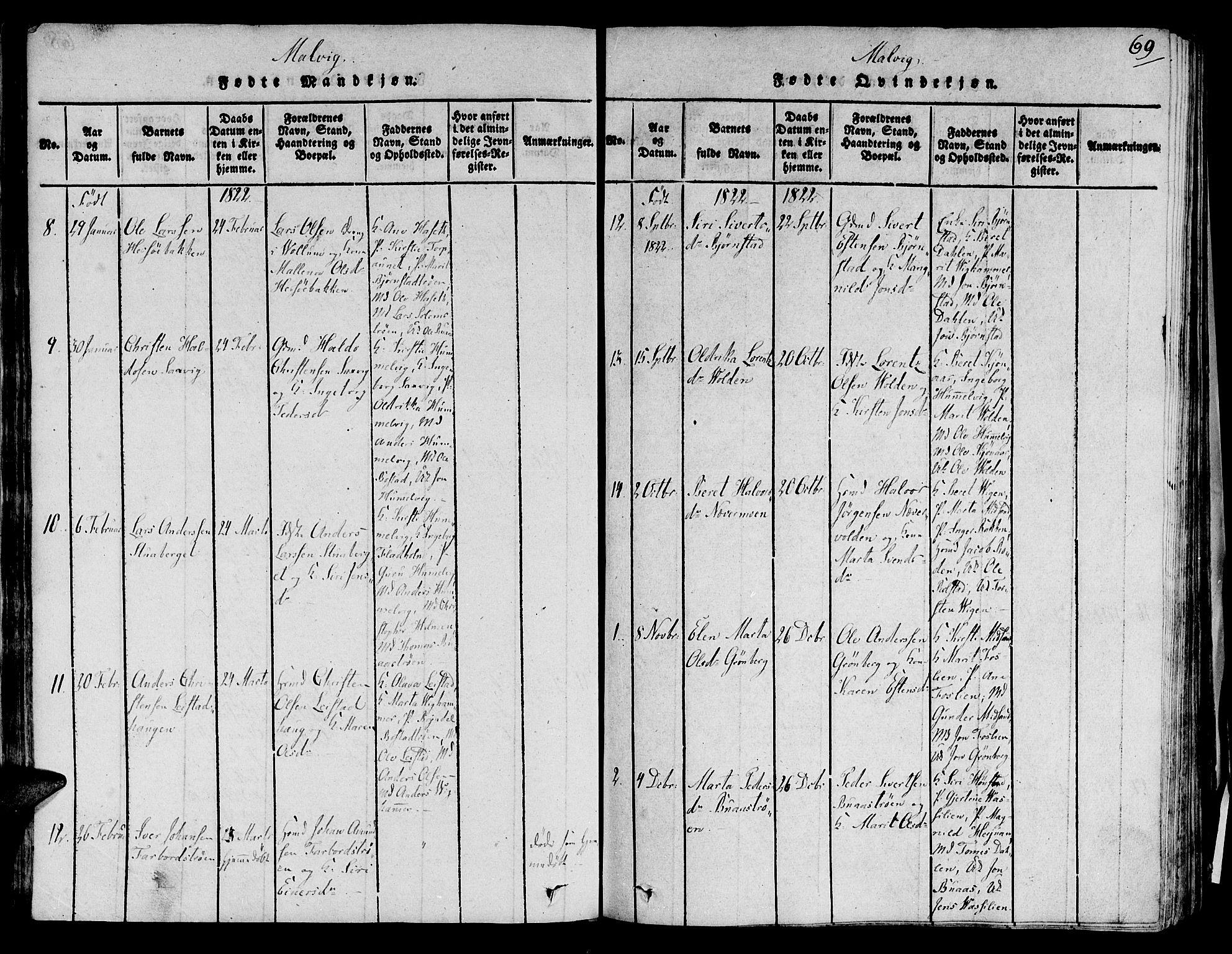 SAT, Ministerialprotokoller, klokkerbøker og fødselsregistre - Sør-Trøndelag, 606/L0284: Ministerialbok nr. 606A03 /2, 1819-1823, s. 69