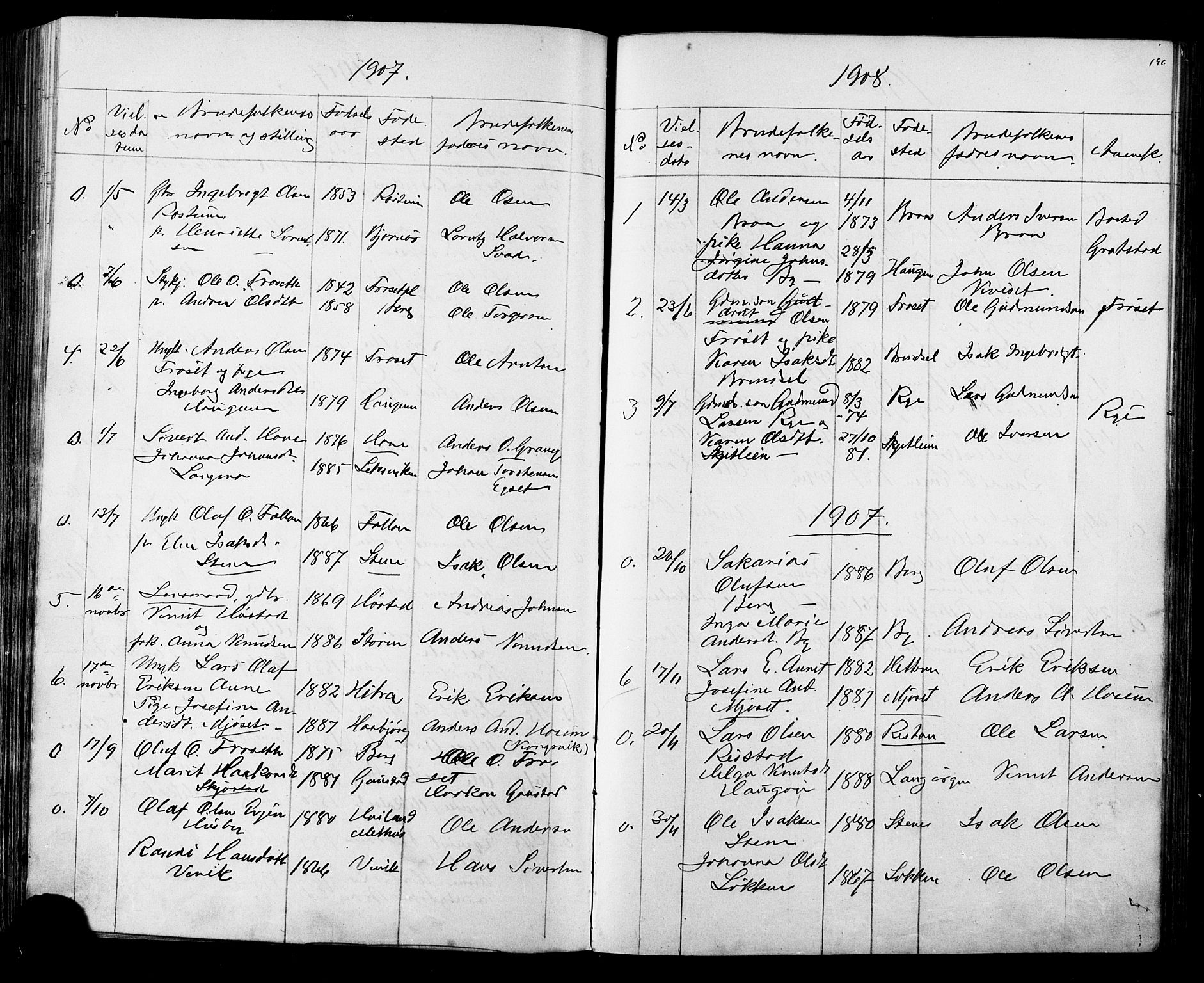 SAT, Ministerialprotokoller, klokkerbøker og fødselsregistre - Sør-Trøndelag, 612/L0387: Klokkerbok nr. 612C03, 1874-1908, s. 196