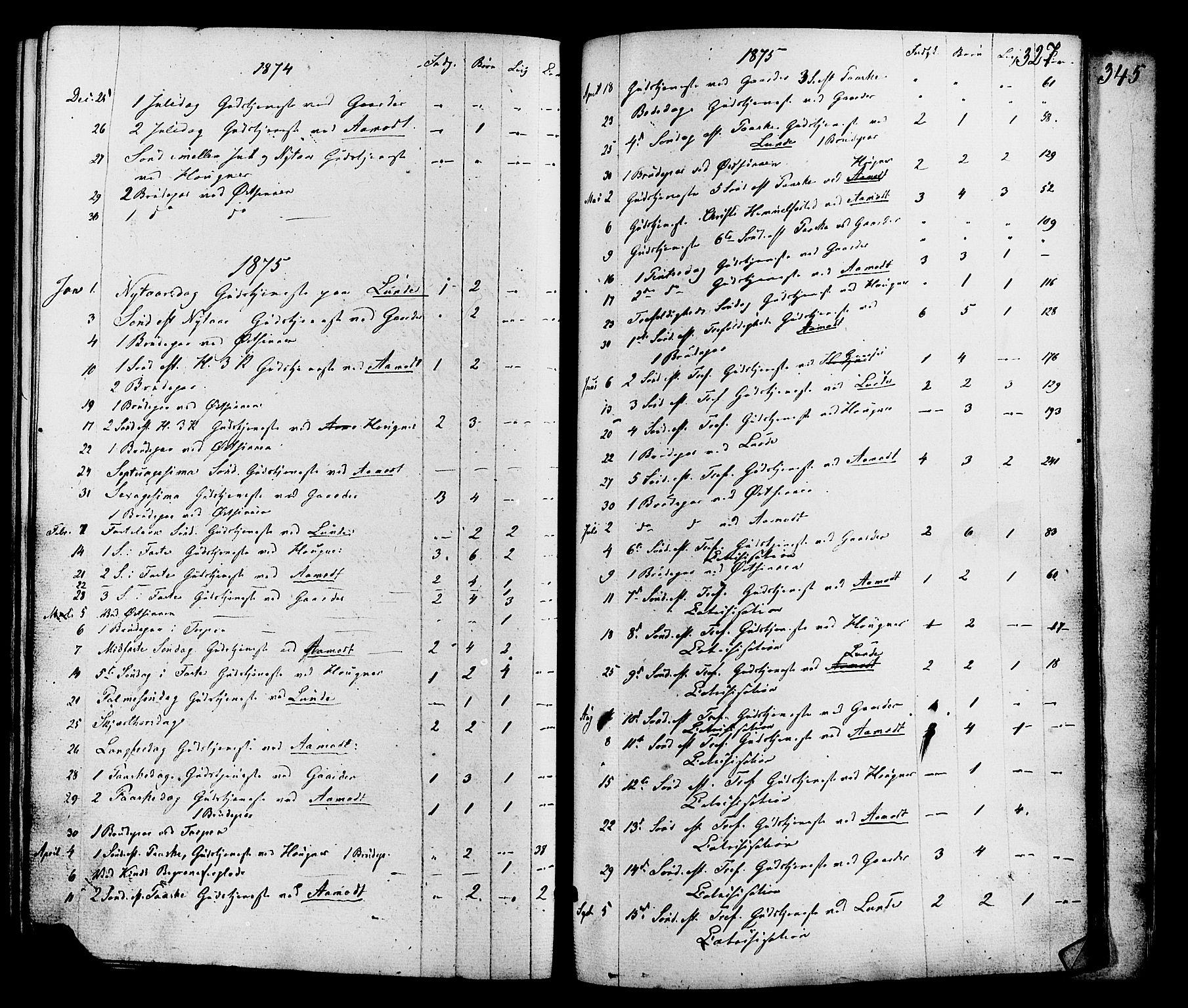 SAH, Nordre Land prestekontor, Ministerialbok nr. 2, 1872-1881, s. 327