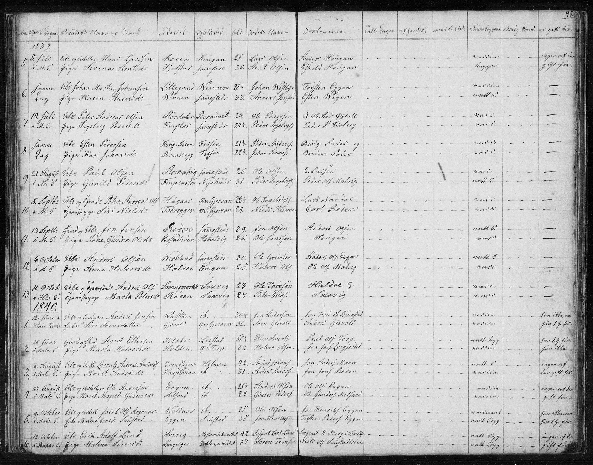 SAT, Ministerialprotokoller, klokkerbøker og fødselsregistre - Sør-Trøndelag, 616/L0405: Ministerialbok nr. 616A02, 1831-1842, s. 45