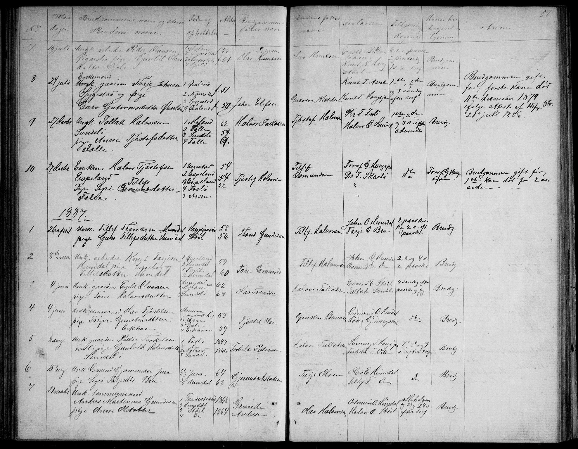 SAKO, Nissedal kirkebøker, G/Gb/L0002: Klokkerbok nr. II 2, 1863-1892, s. 57
