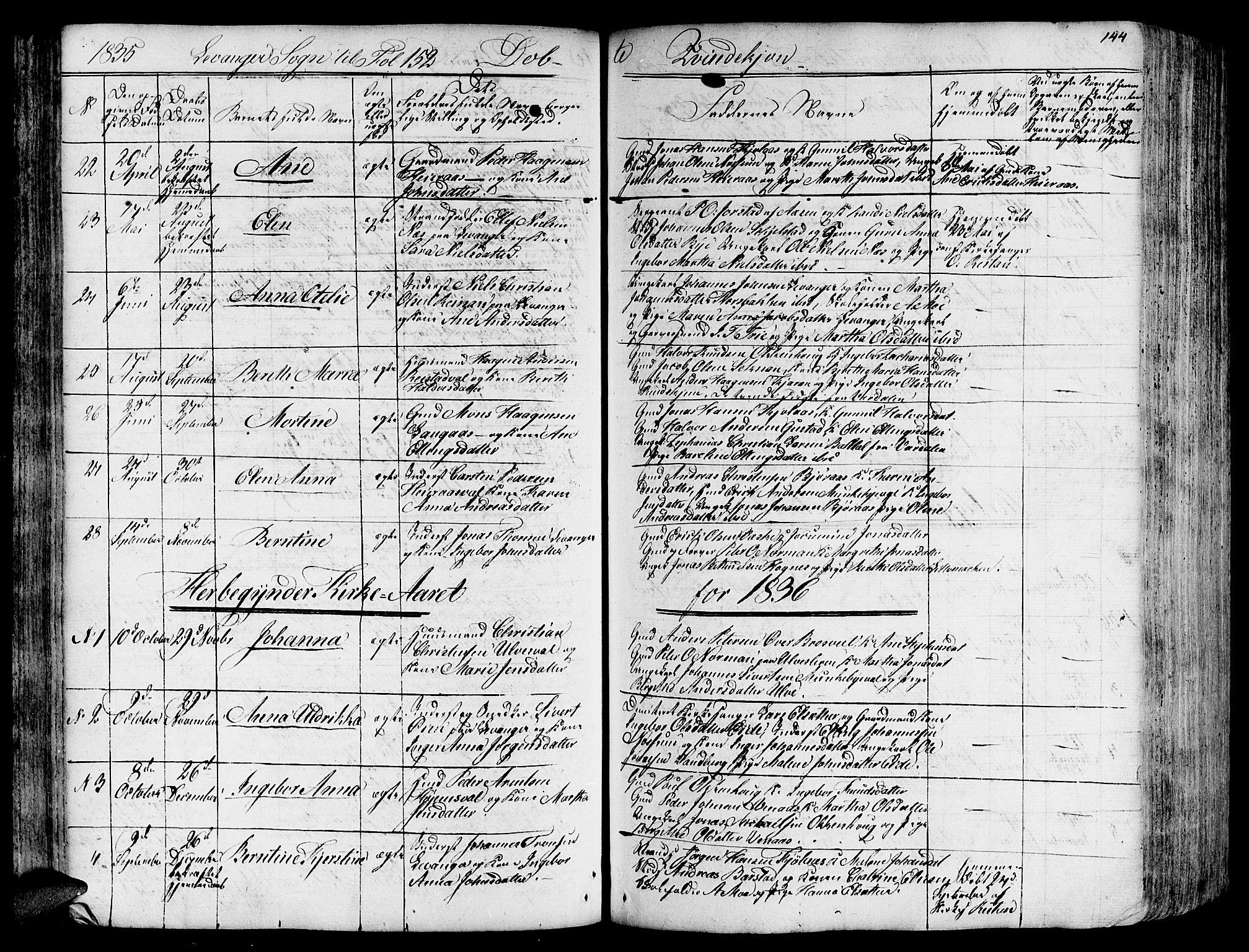 SAT, Ministerialprotokoller, klokkerbøker og fødselsregistre - Nord-Trøndelag, 717/L0152: Ministerialbok nr. 717A05 /3, 1828-1836, s. 144