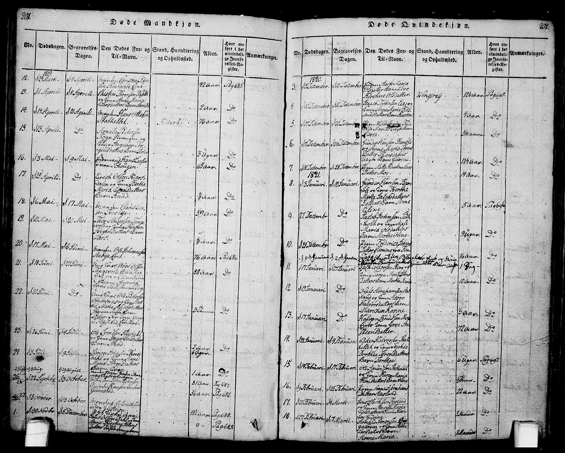 SAKO, Bamble kirkebøker, G/Ga/L0005: Klokkerbok nr. I 5, 1814-1855, s. 201-202