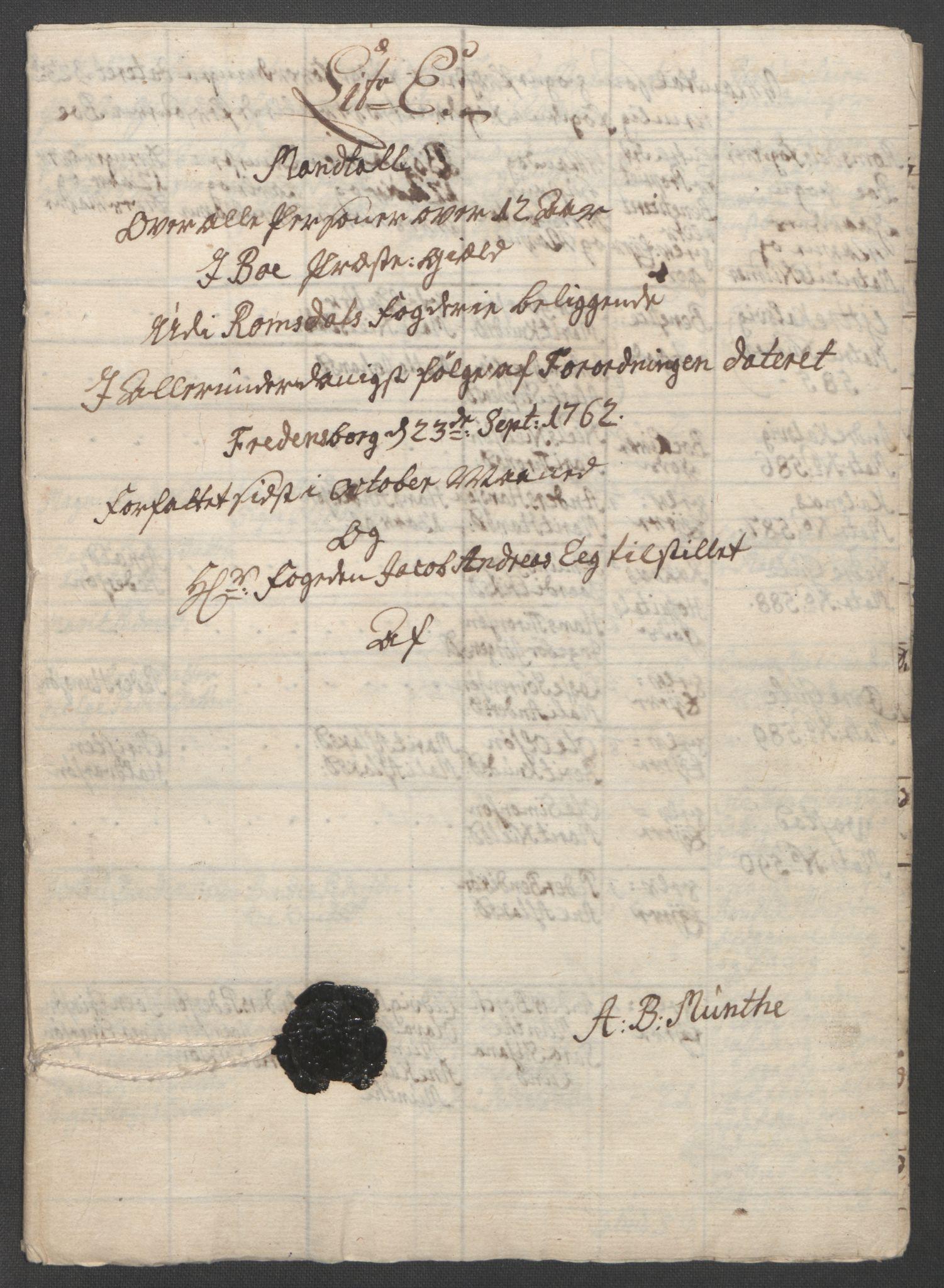 RA, Rentekammeret inntil 1814, Reviderte regnskaper, Fogderegnskap, R55/L3730: Ekstraskatten Romsdal, 1762-1763, s. 290