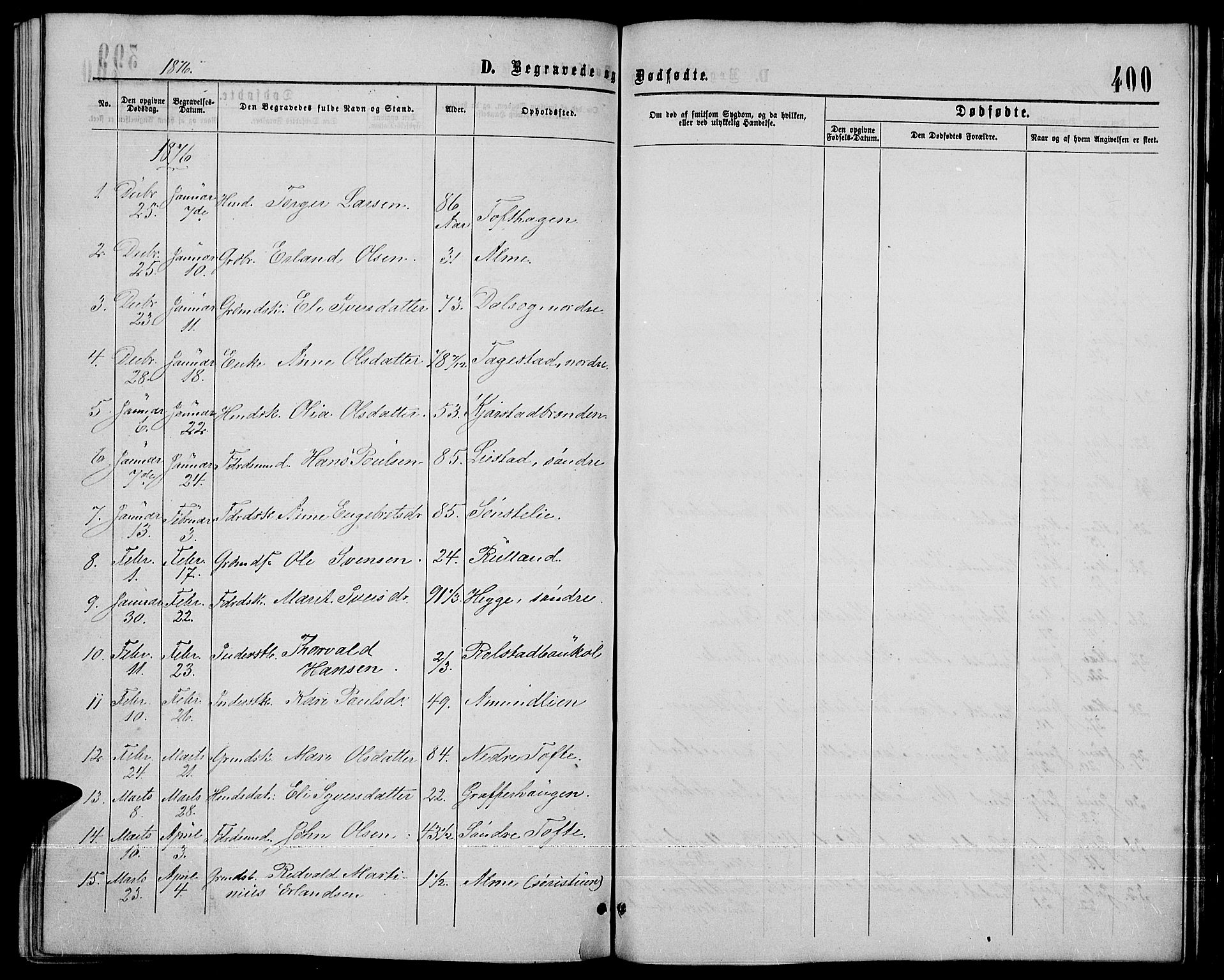 SAH, Sør-Fron prestekontor, H/Ha/Hab/L0002: Klokkerbok nr. 2, 1864-1883, s. 400