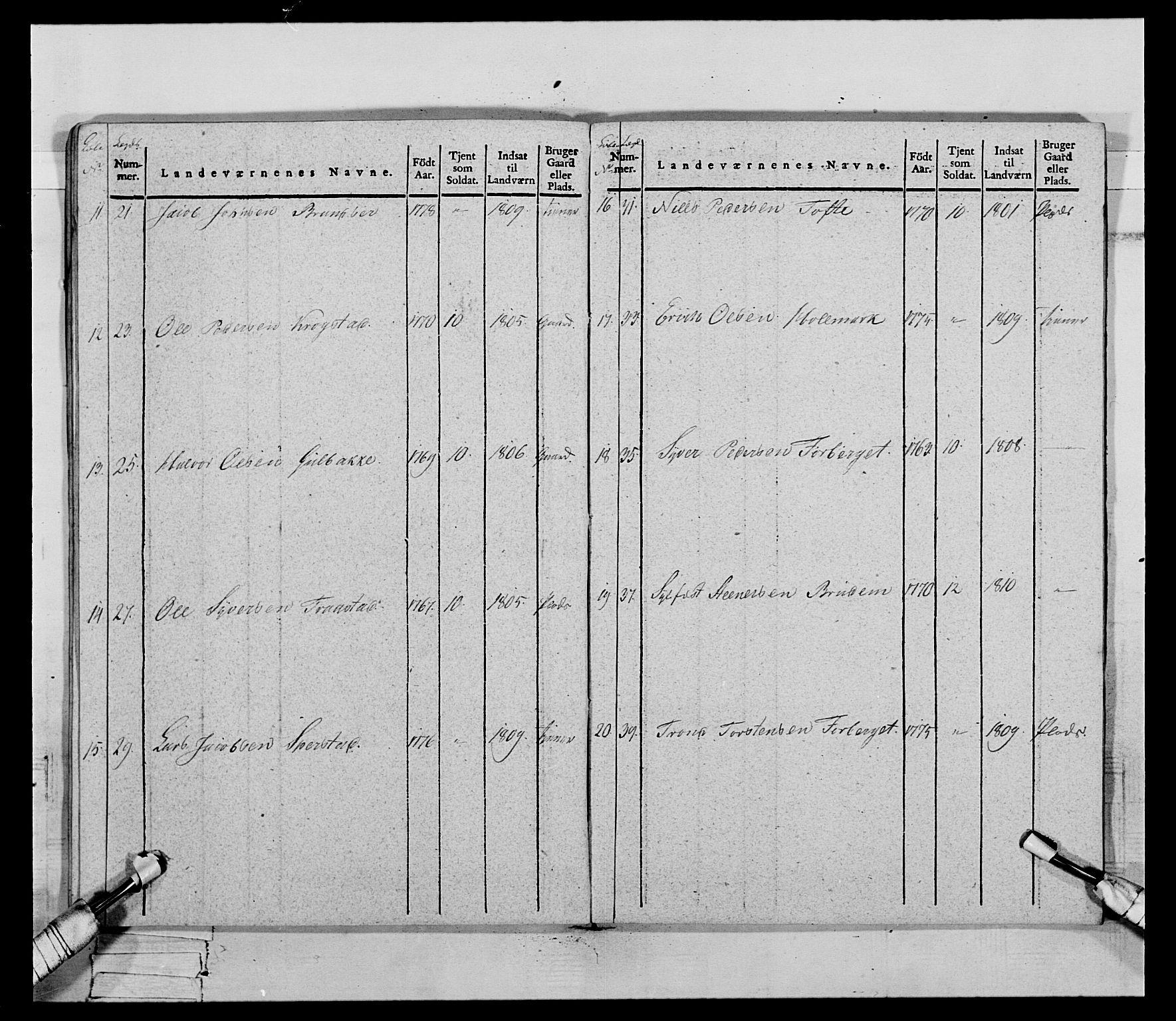 RA, Generalitets- og kommissariatskollegiet, Det kongelige norske kommissariatskollegium, E/Eh/L0069: Opplandske gevorbne infanteriregiment, 1810-1818, s. 647