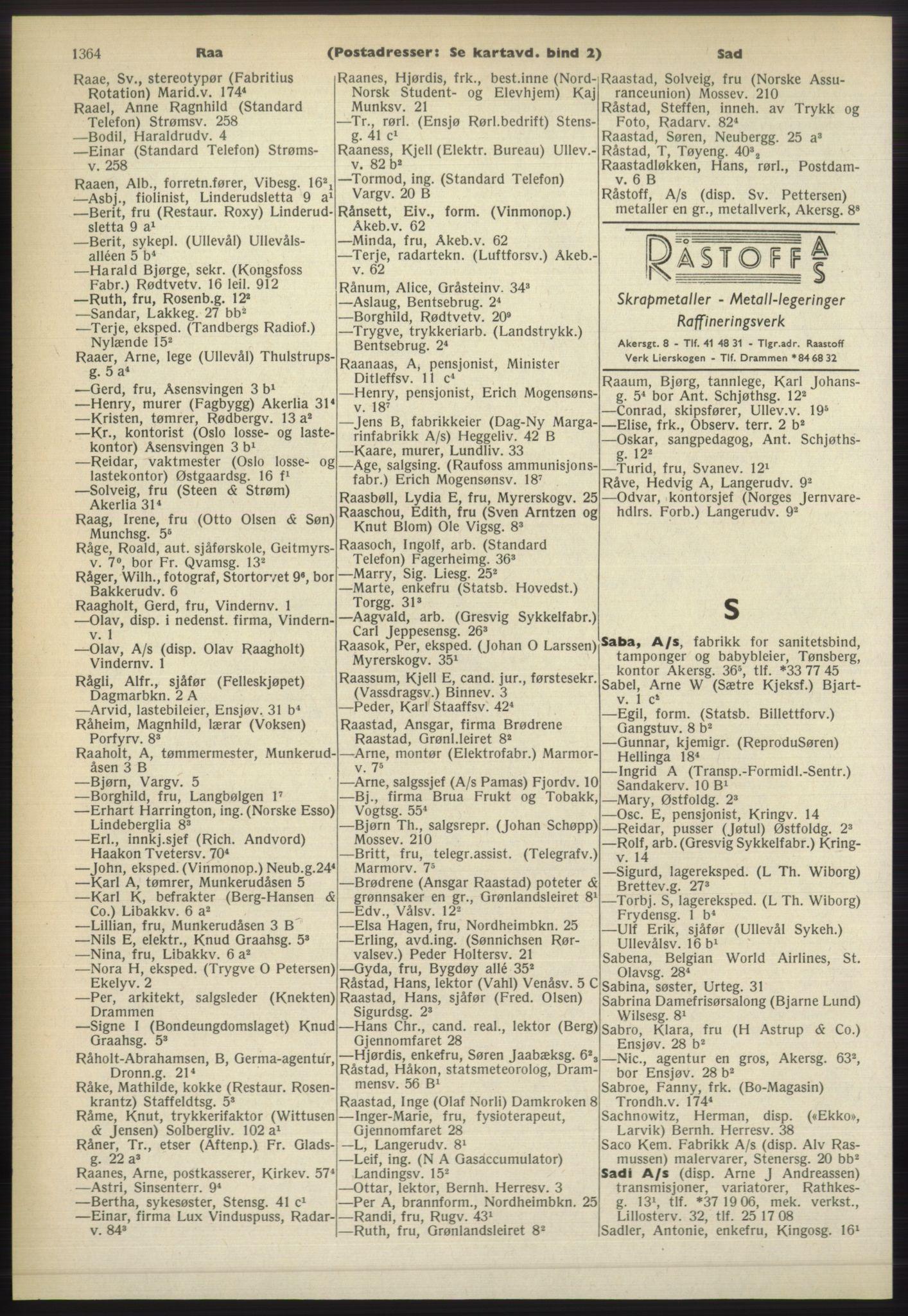 RA, Oslo adressebok (publikasjon)*, 1965-1966, s. 1364