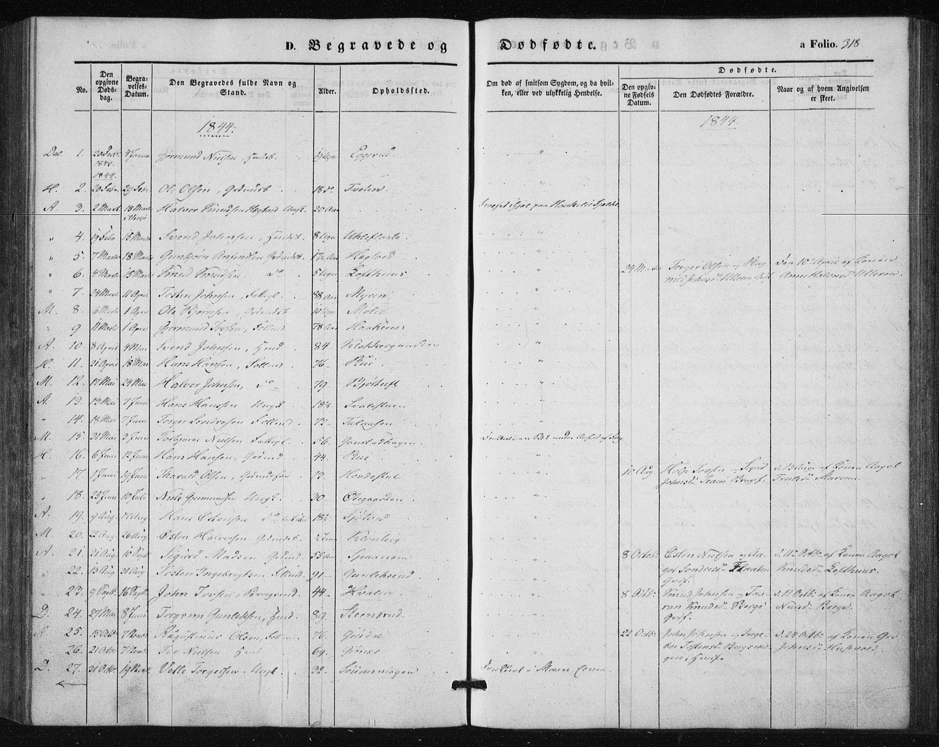 SAKO, Tinn kirkebøker, F/Fa/L0005: Ministerialbok nr. I 5, 1844-1856, s. 318